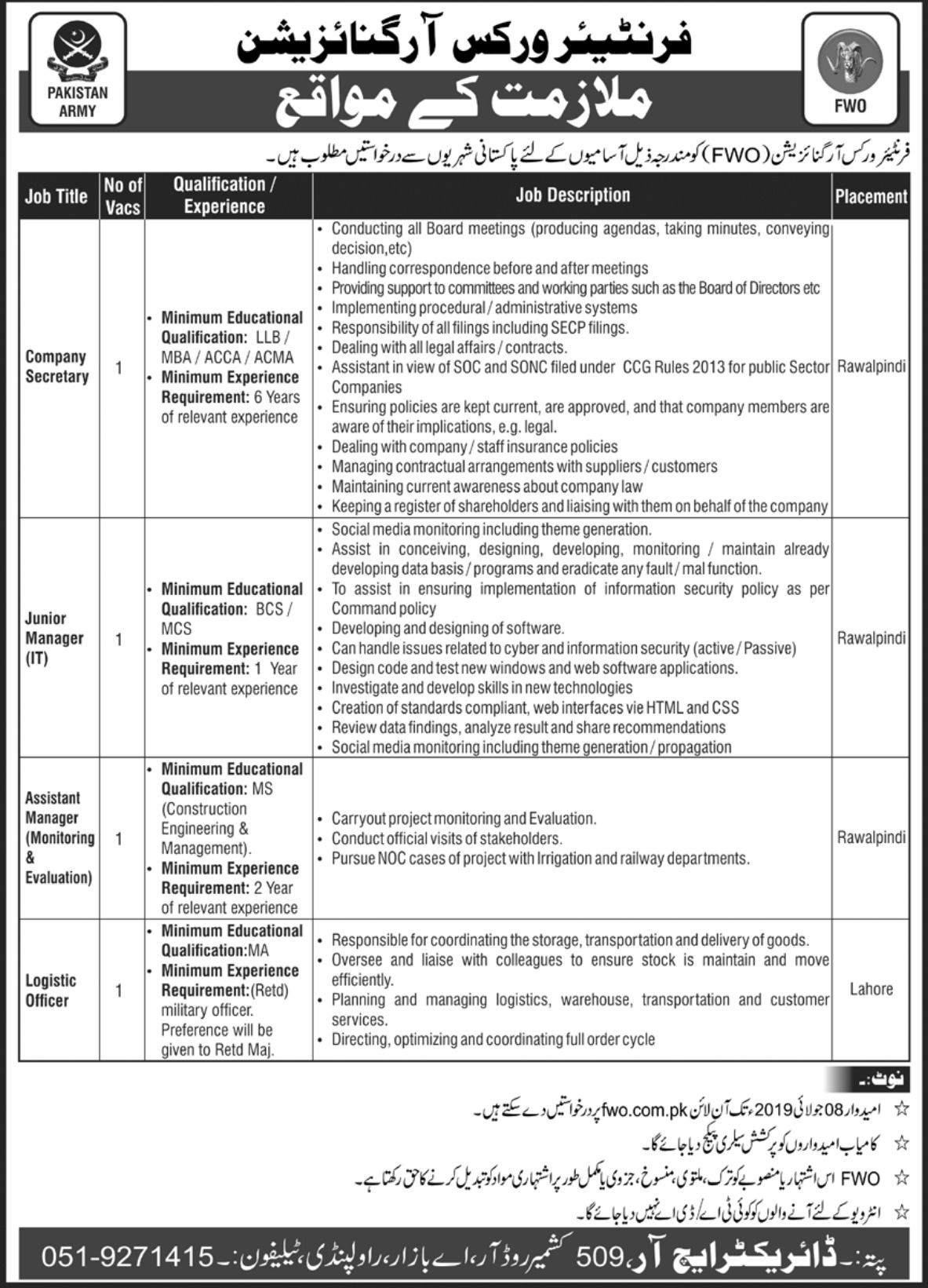 Frontier Works Organization FWO Rawalpindi Jobs 2019
