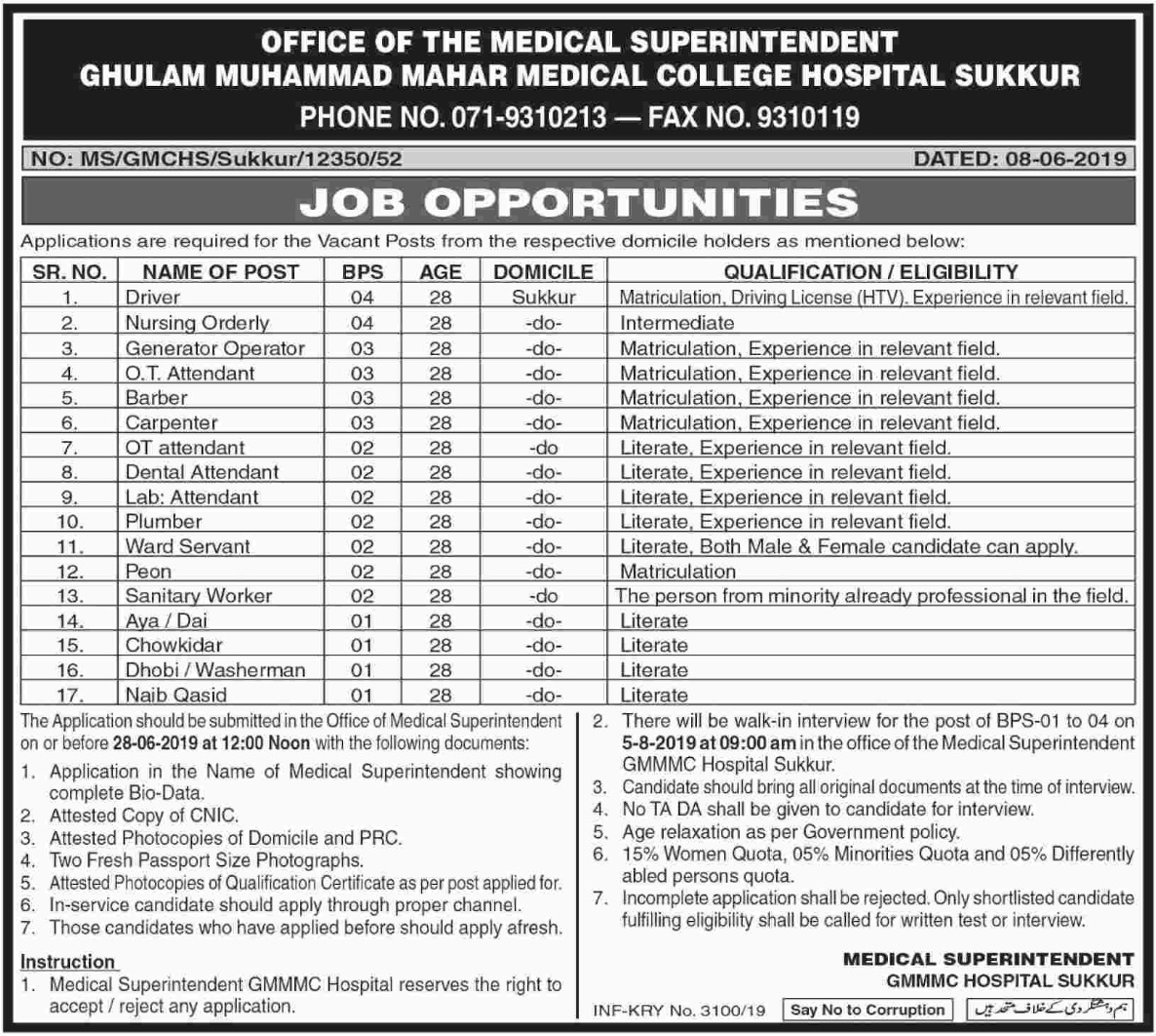 Ghulam Muhammad Mahar Medical College Hospital Sukkur Jobs 2019 Sindh