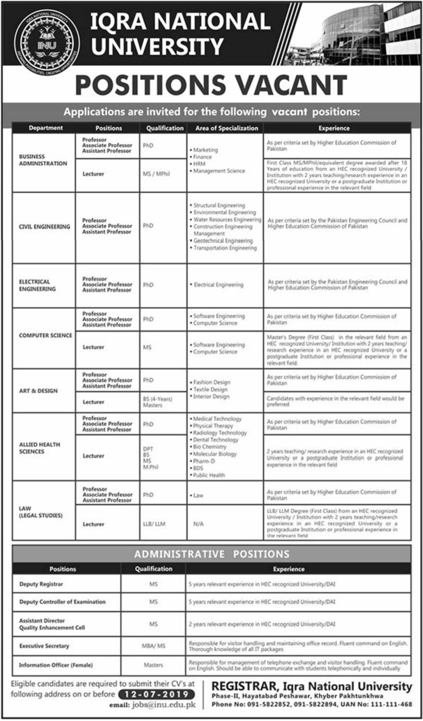 Iqra National University Peshawar Jobs 2019 Khyber Pakhtunkhwa