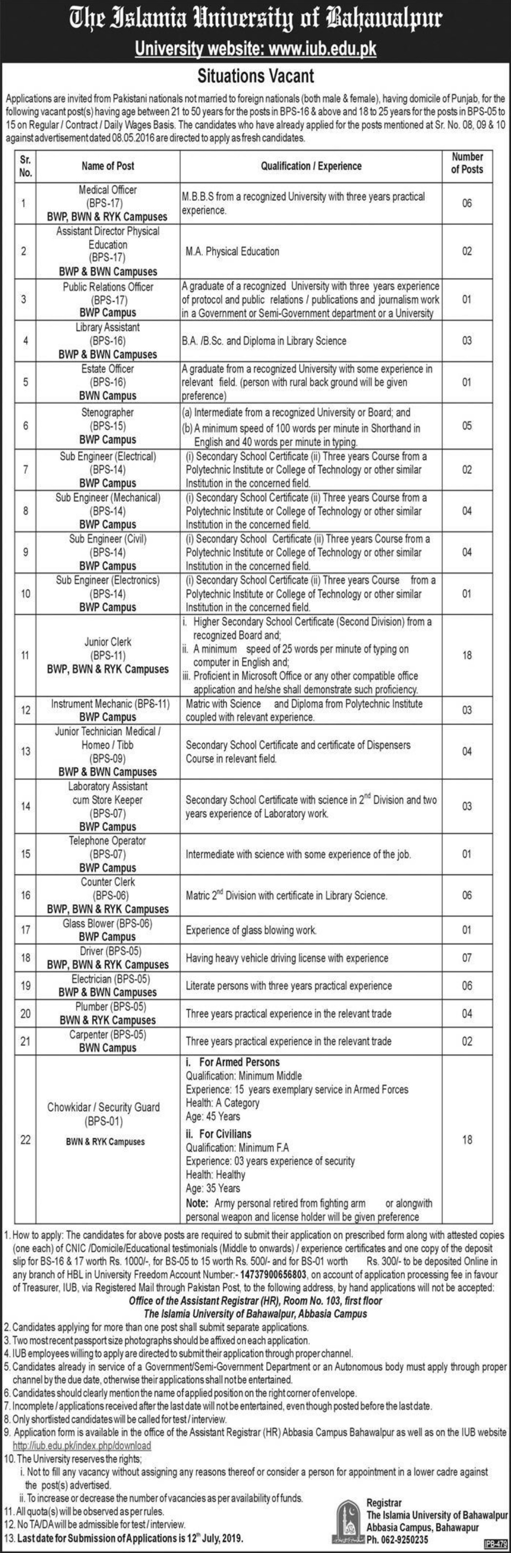 Islamia University of Bahawalpur Jobs 2019