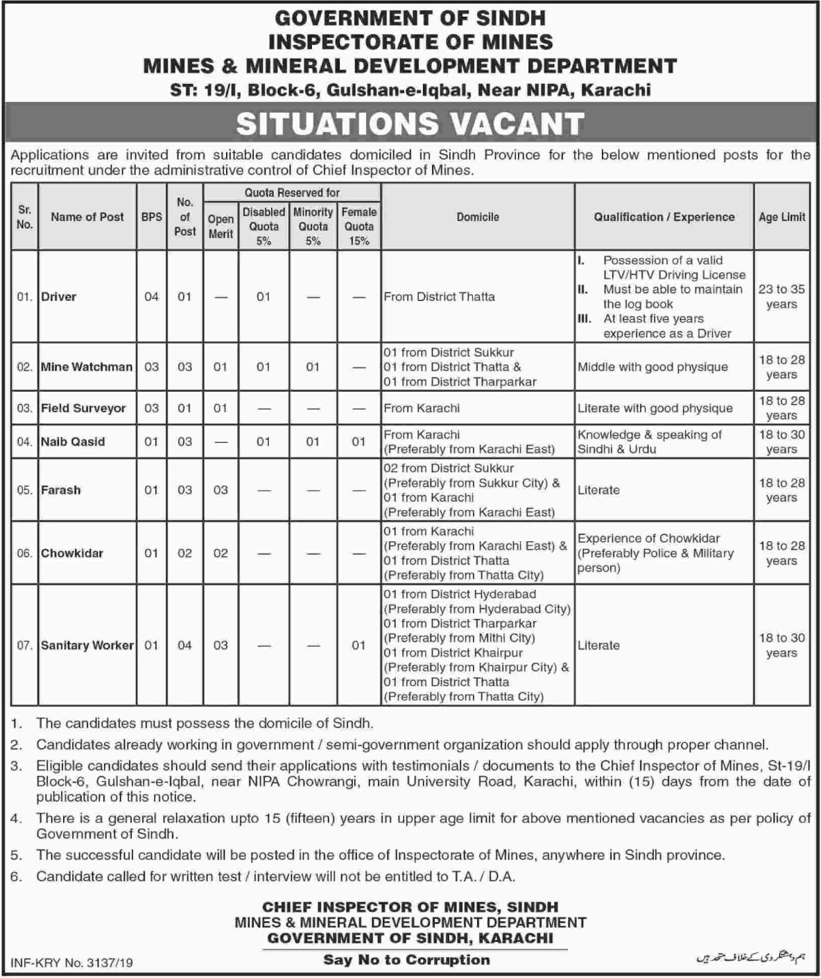 Mines & Mineral Development Department Sindh Jobs 2019