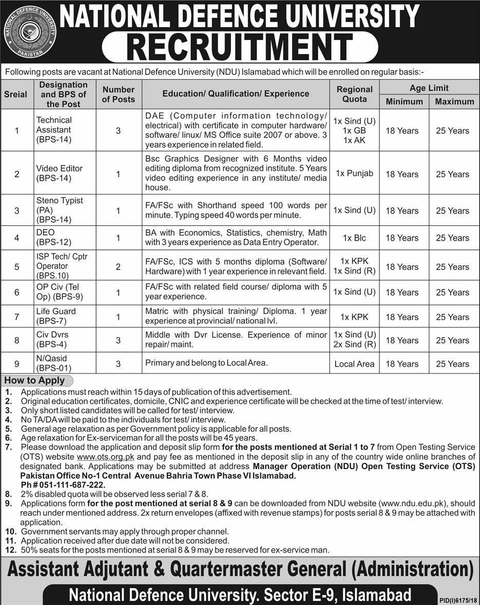 National Defence University NDU Islamabad Jobs 2019 through OTS