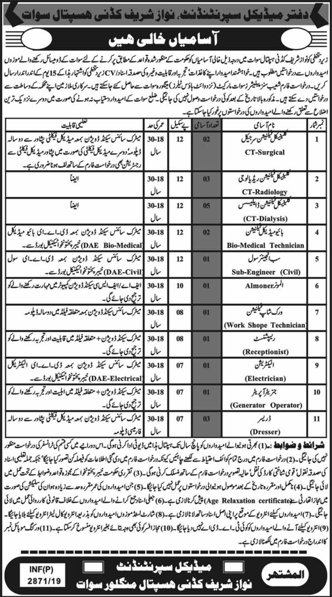 Nawaz Sharif Kidney Hospital Swat Jobs 2019 Khyber Pakhtunkhwa