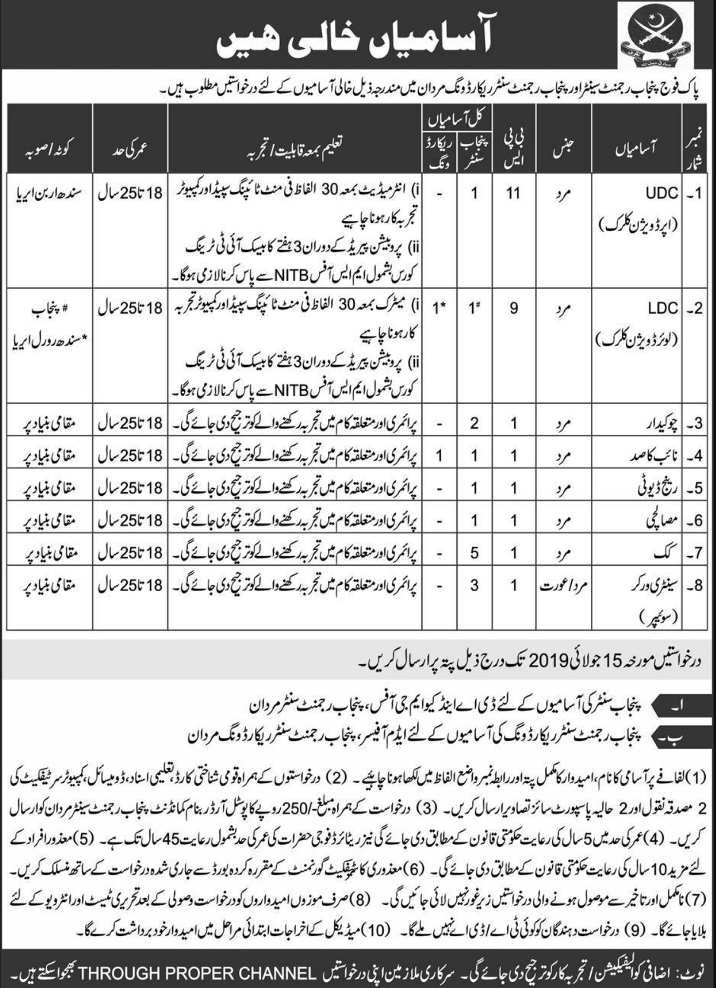 Pakistan Army Punjab Regiment Center Mardan Jobs 2019 Record Wing