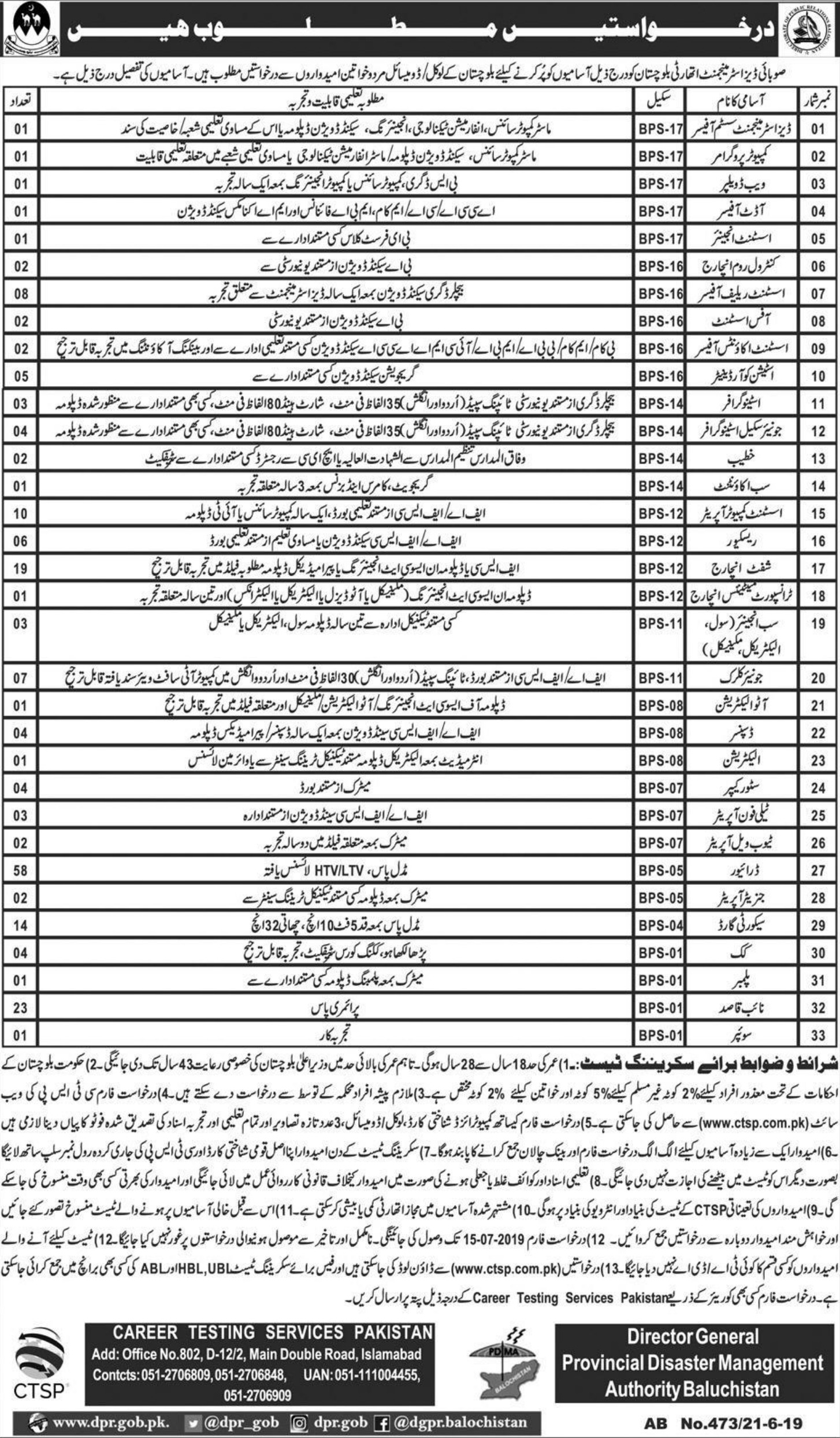 Provincial Disaster Management Authority Balochistan Jobs 2019 Through CTSP