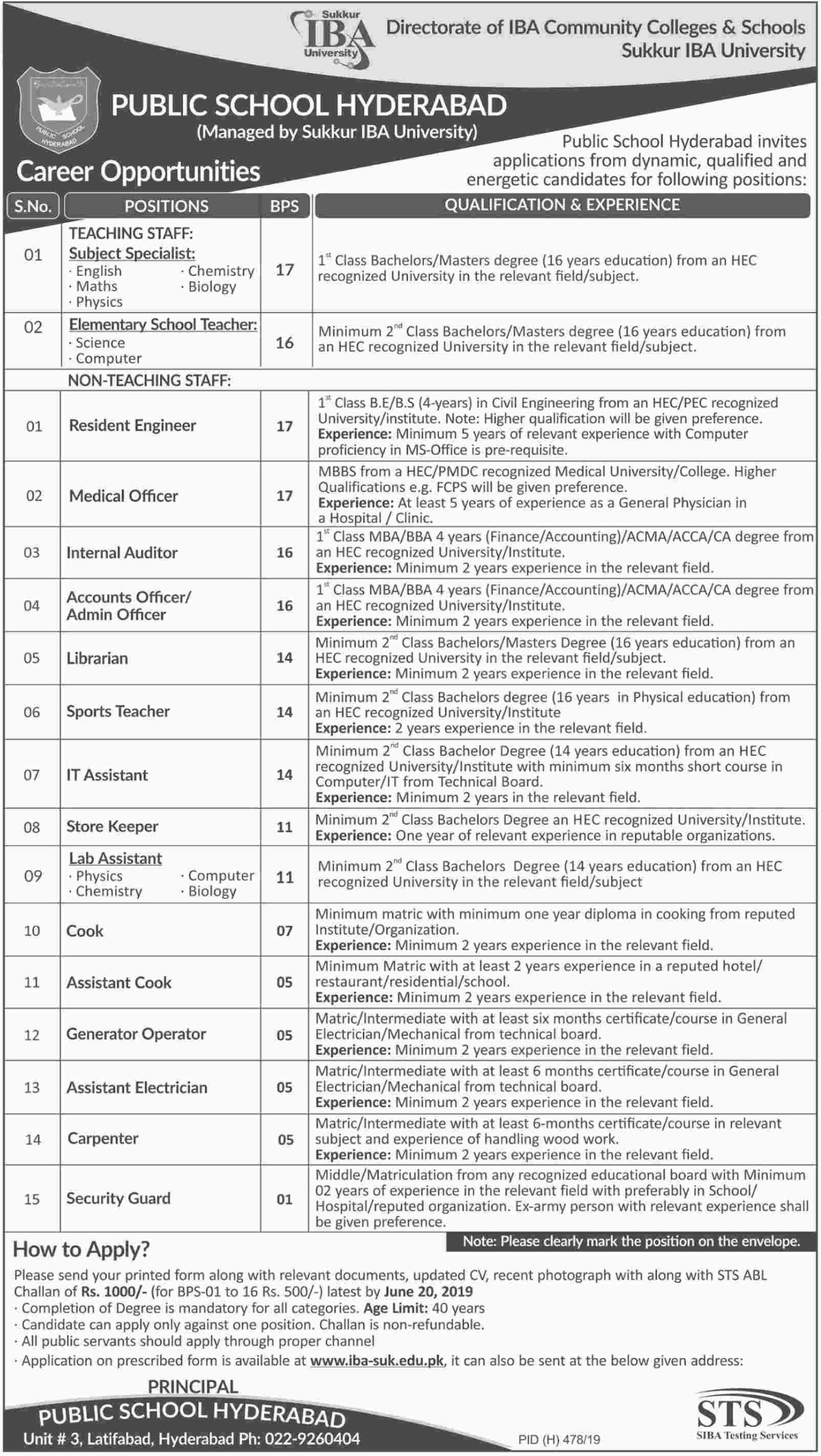 Public School Hyderabad Jobs 2019 Sukkur IBA University