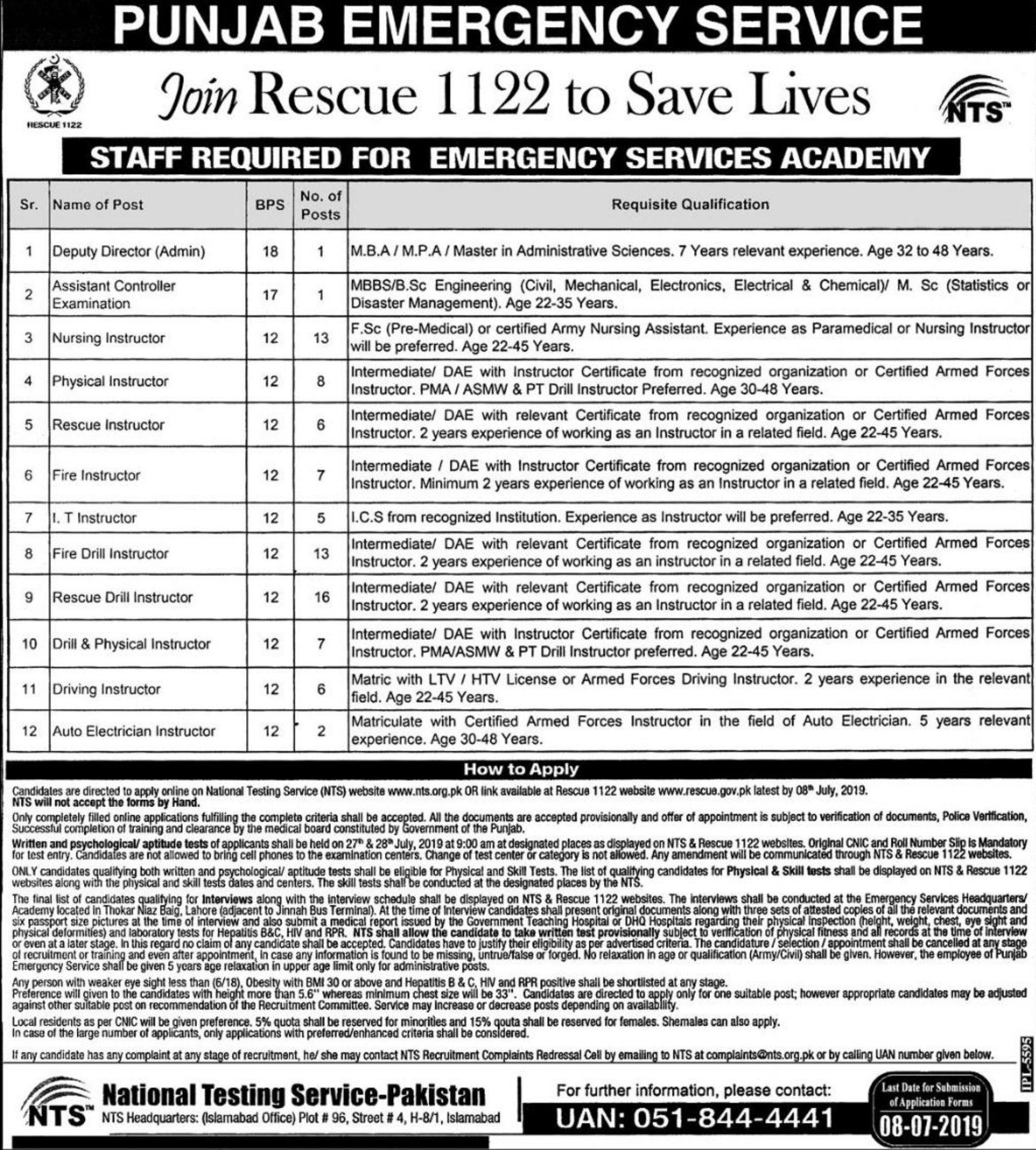 Punjab Emergency Service Rescue 1122 Jobs 2019 through NTS