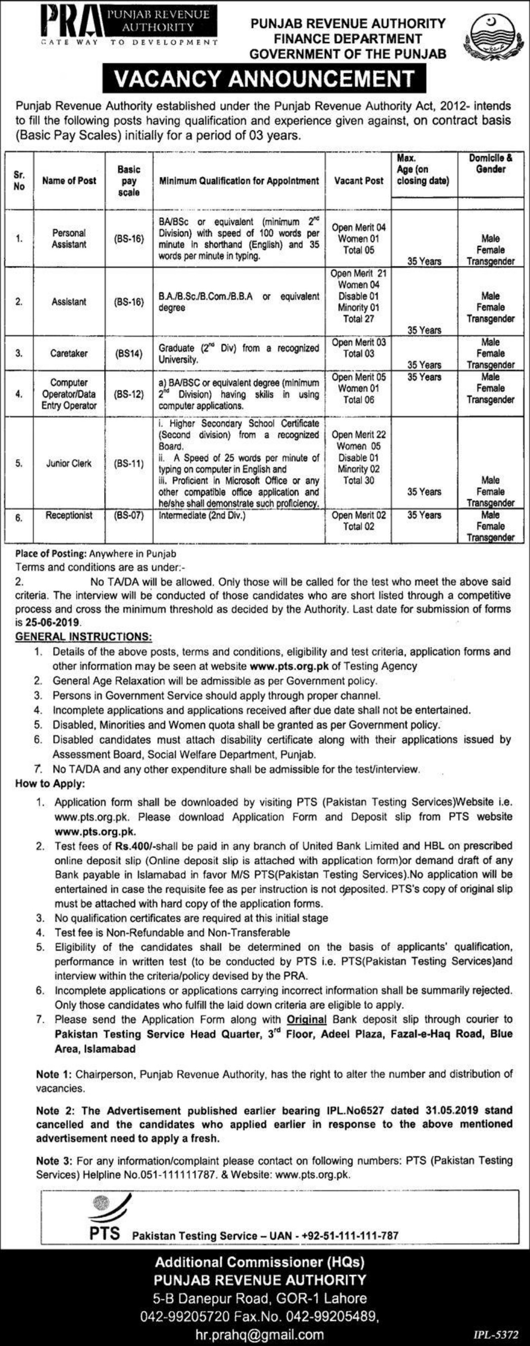Punjab Revenue Authority PRA Finance Department Jobs 2019 through PTS