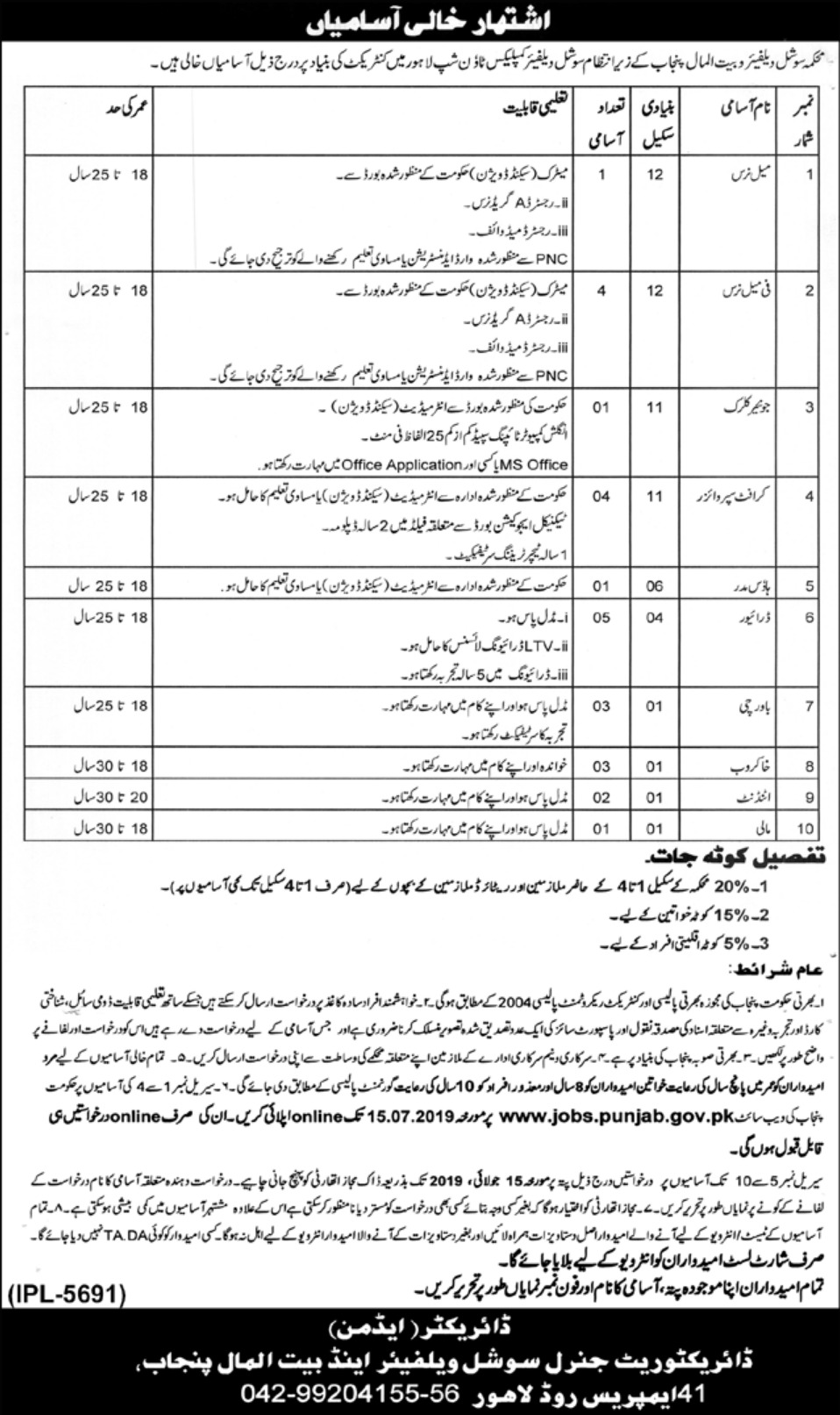 Social Welfare & Bait-ul-Maal Department Punjab Jobs 2019