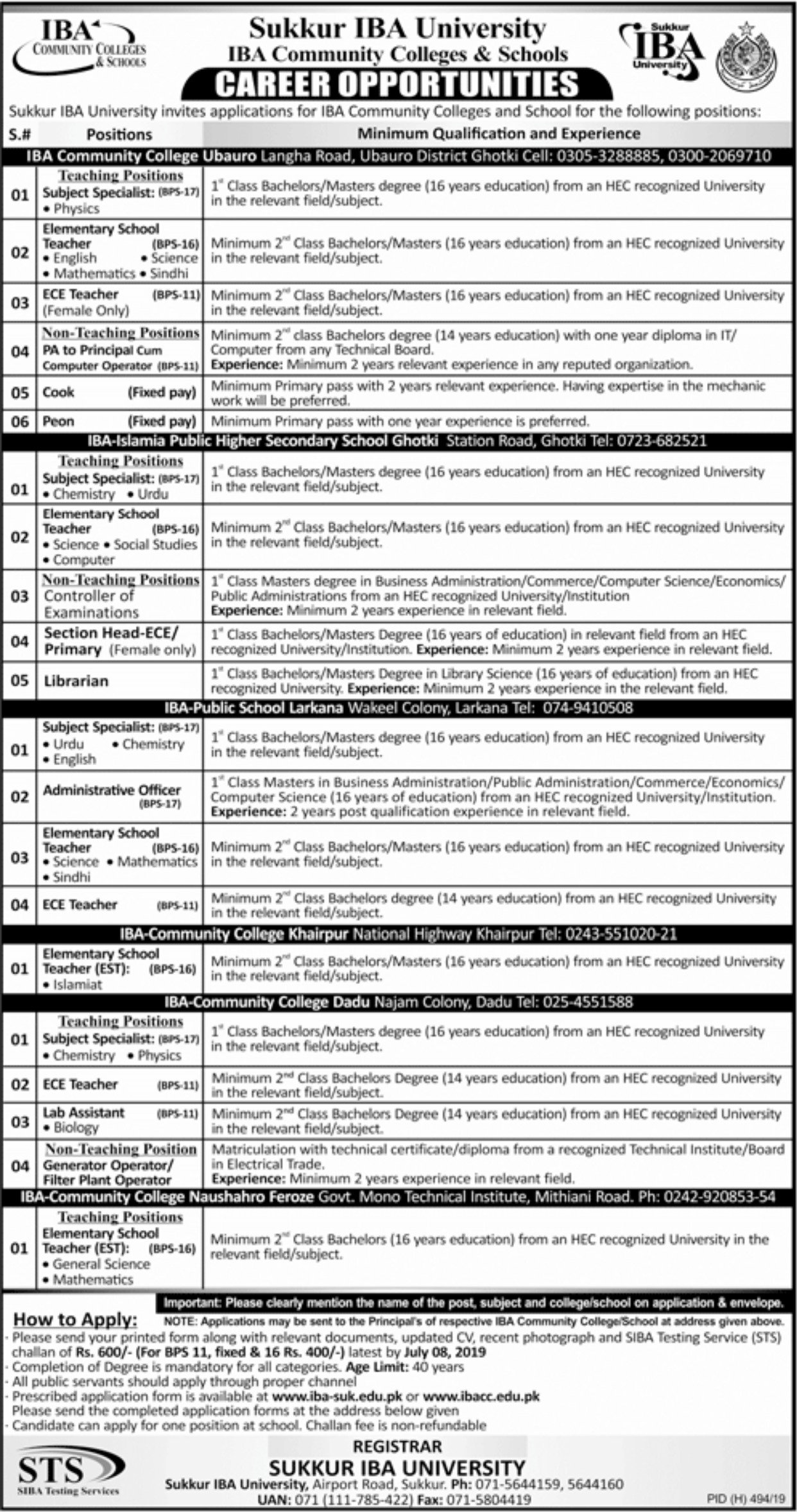 Sukkur IBA University Jobs 2019 IBA Community Colleges & Schools