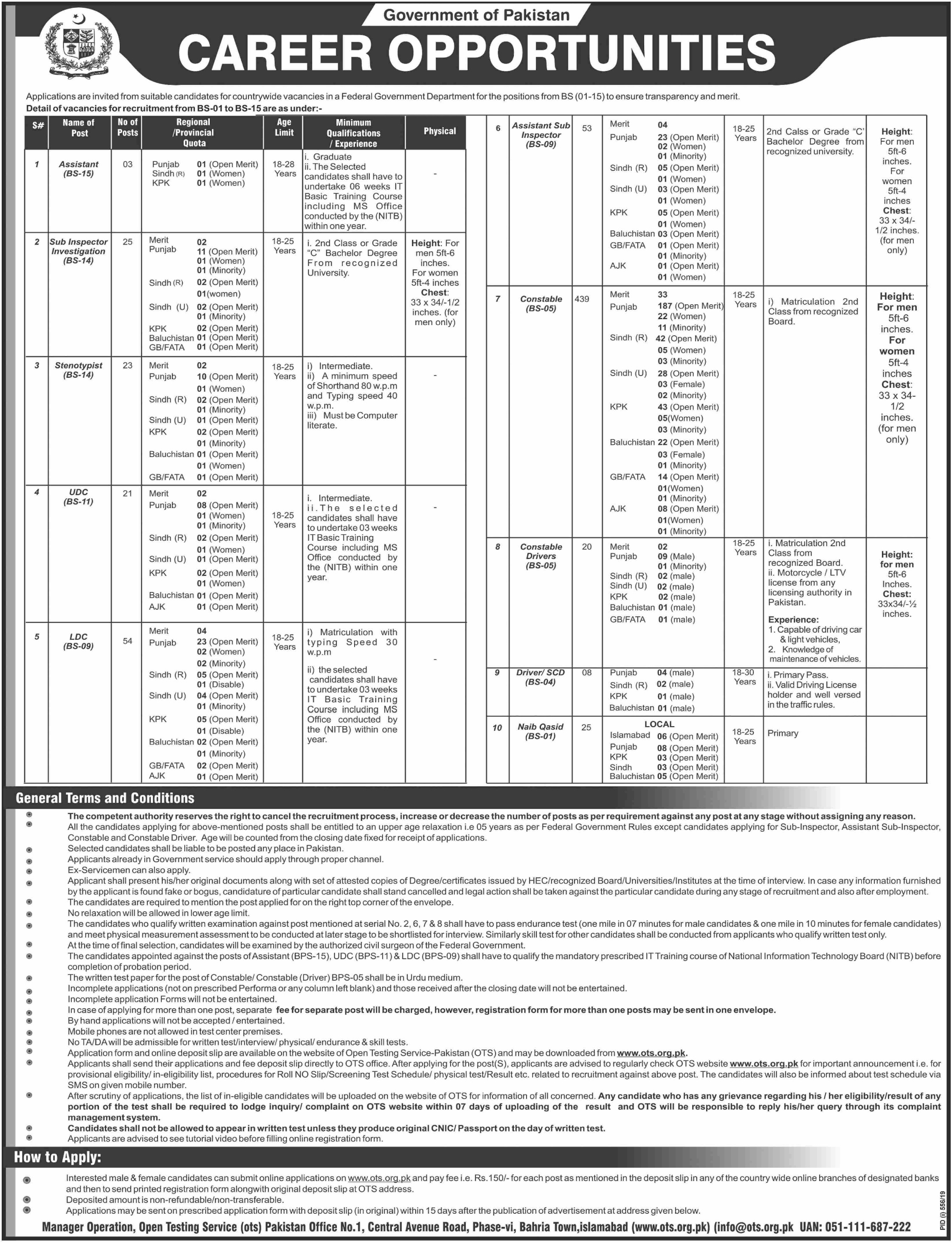 Federal Government Department Jobs 2019 Download OTS Application Form