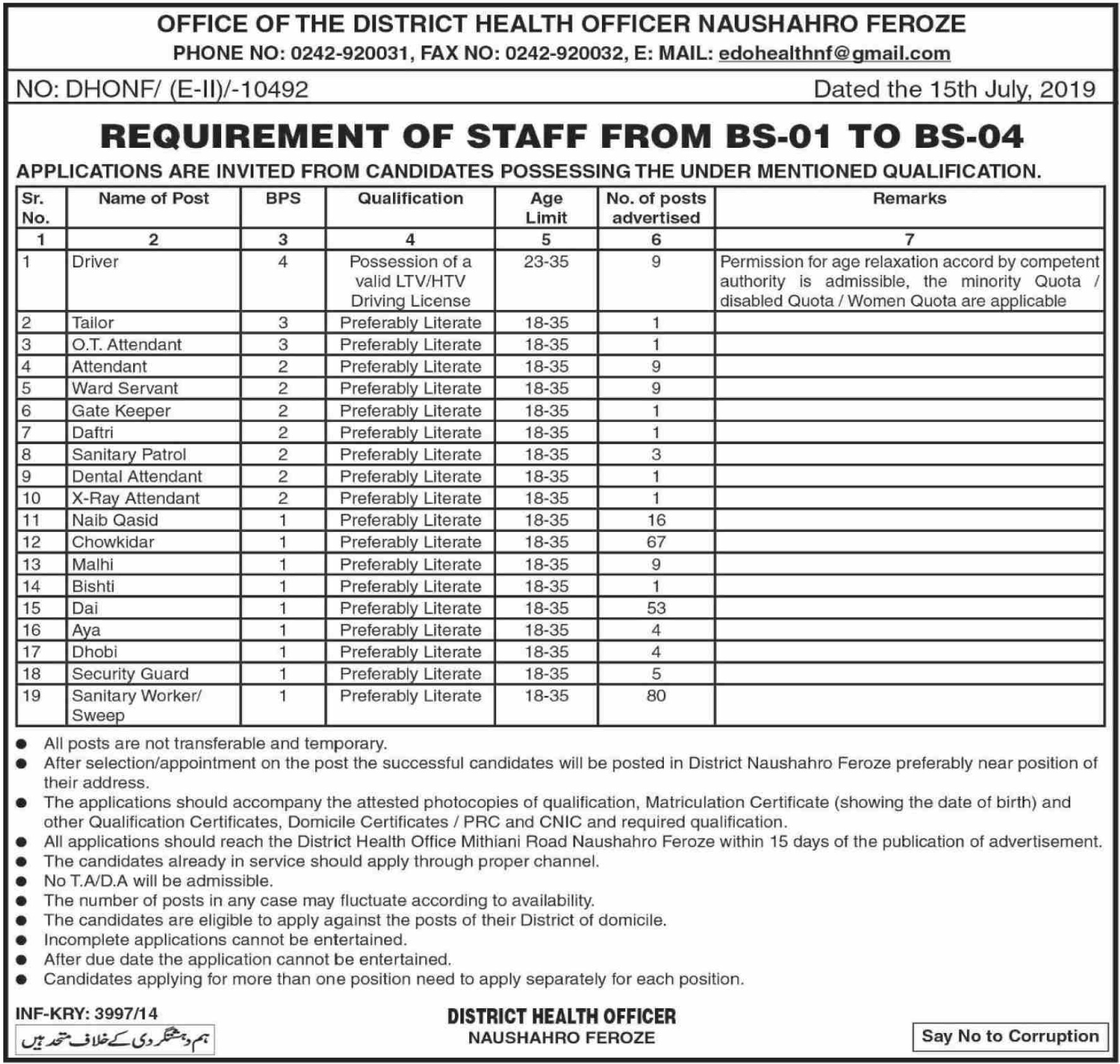 Health Department Sindh Jobs 2019 District Health Authority Naushahro Feroze