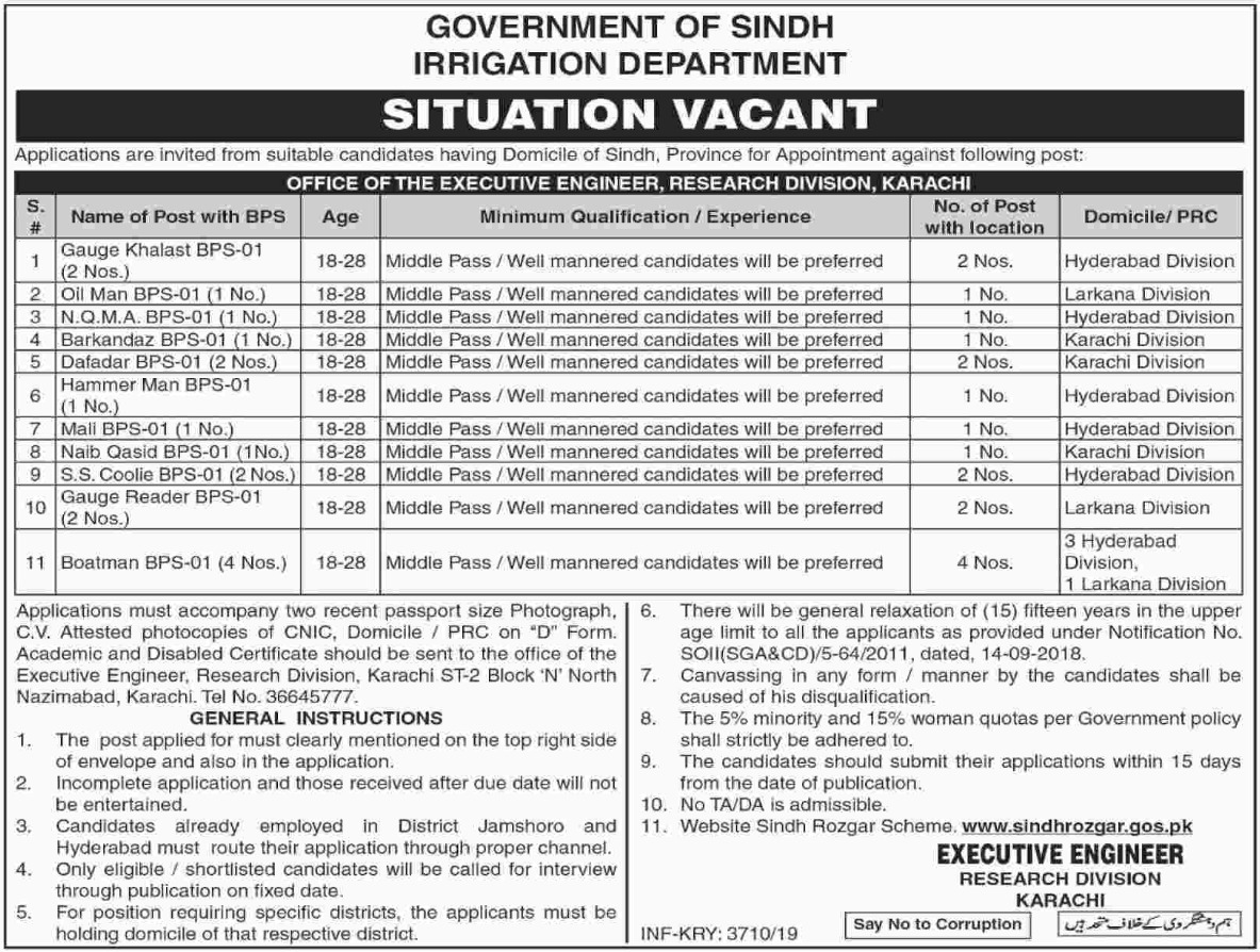 Irrigation Department Sindh Jobs 2019 Hyderabad