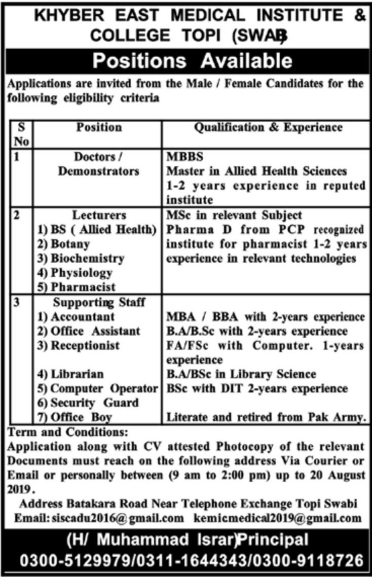 Khyber East Medical Institute & College Topi Swabi Jobs 2019 KPK