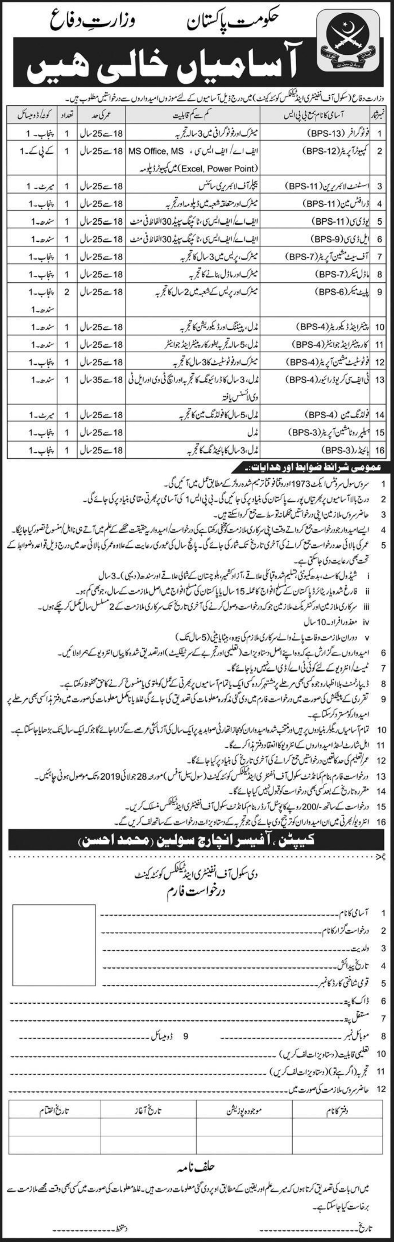 Ministry of Defence Jobs 2019 School of Infantry & Tactics Pakistan Army