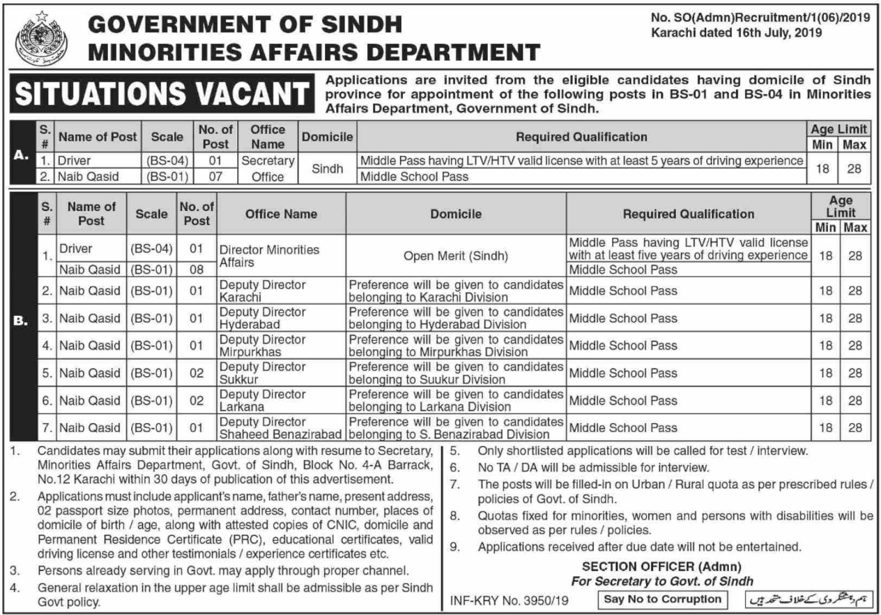 Minorities Affairs Department Government of Sindh Jobs 2019