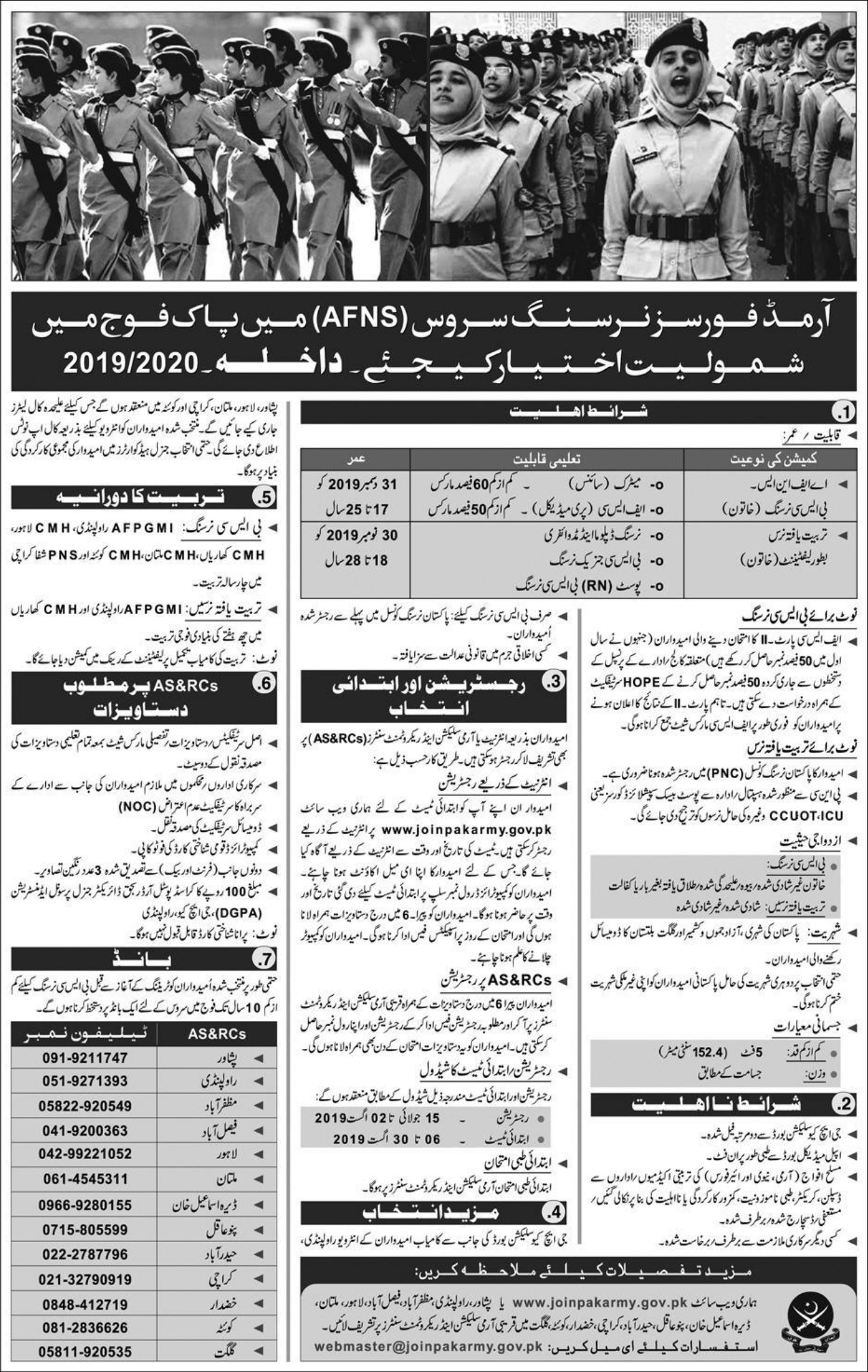 Pakistan Army Jobs 2019 Armed Forces Nursing Service AFNS