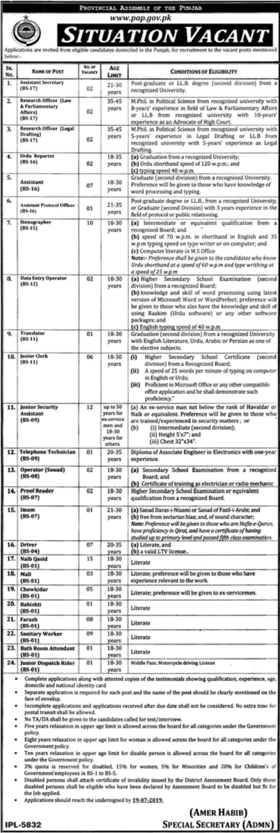 Provincial Assembly of the Punjab Jobs 2019
