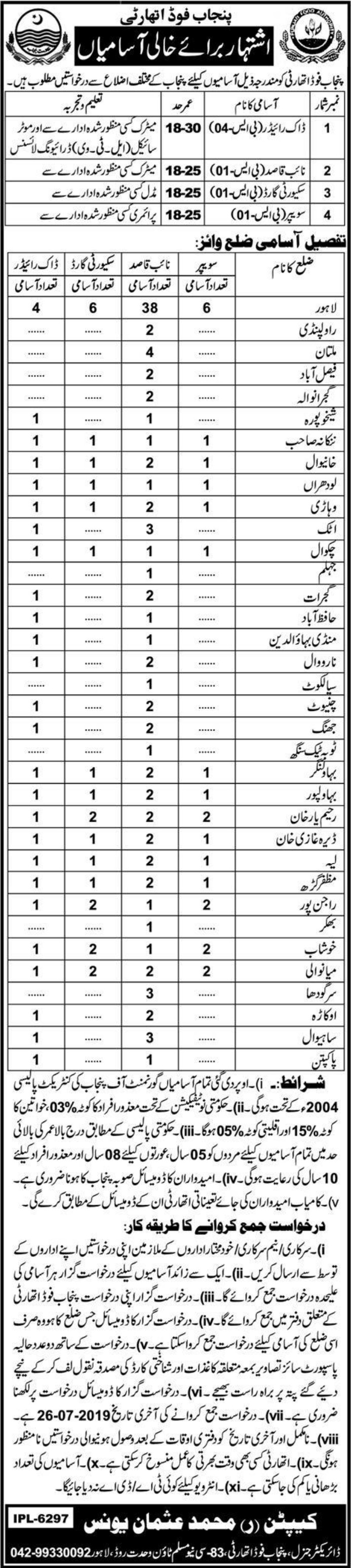 Punjab Food Authority PFA Jobs 2019