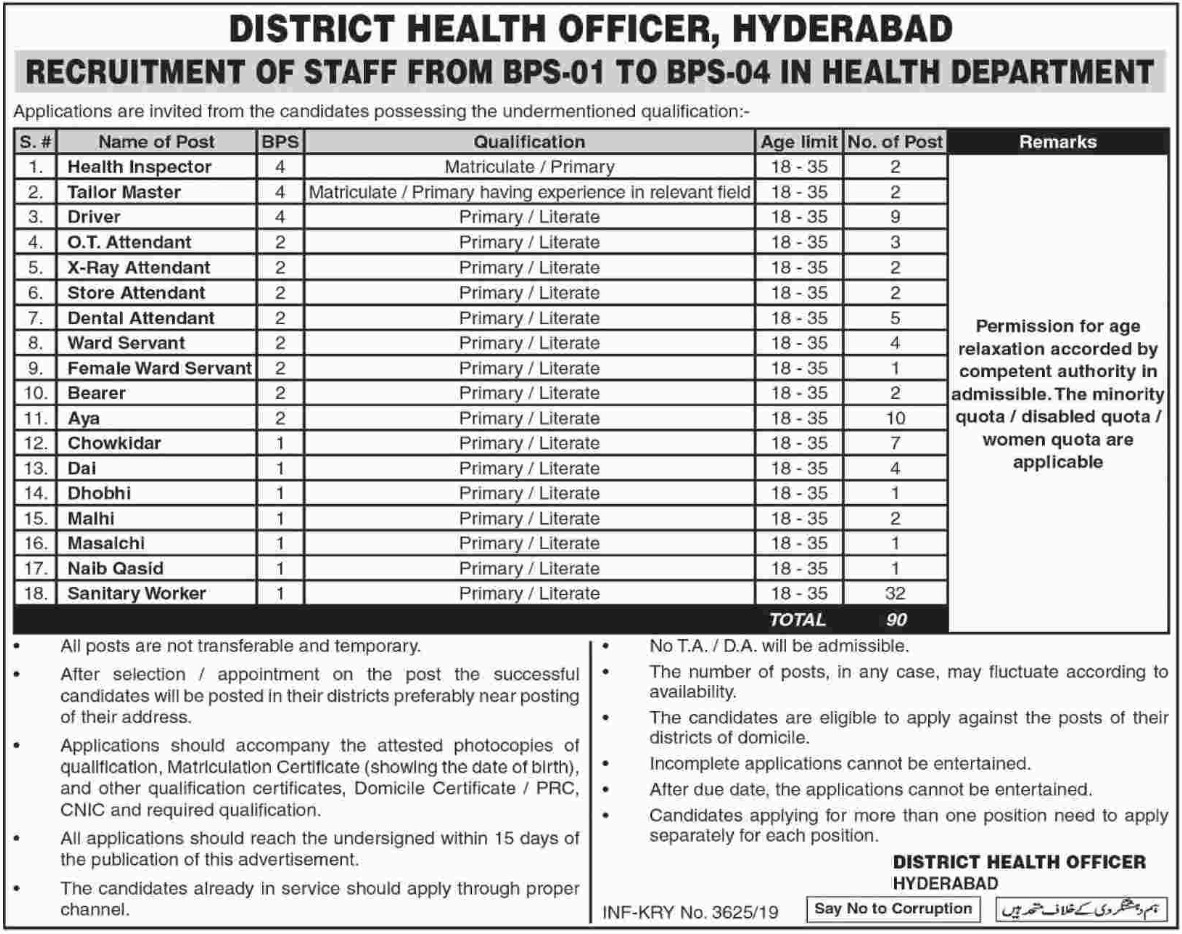 Sindh Health Department Jobs 2019 District Health Authority Hyderabad