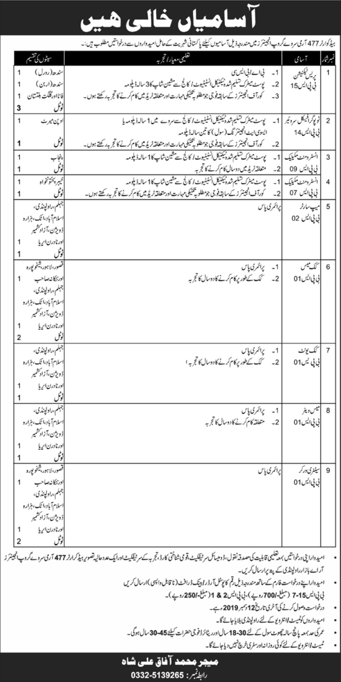 477 Army Survey Group Engineers Rawalpindi Jobs 2019 Pakistan Army
