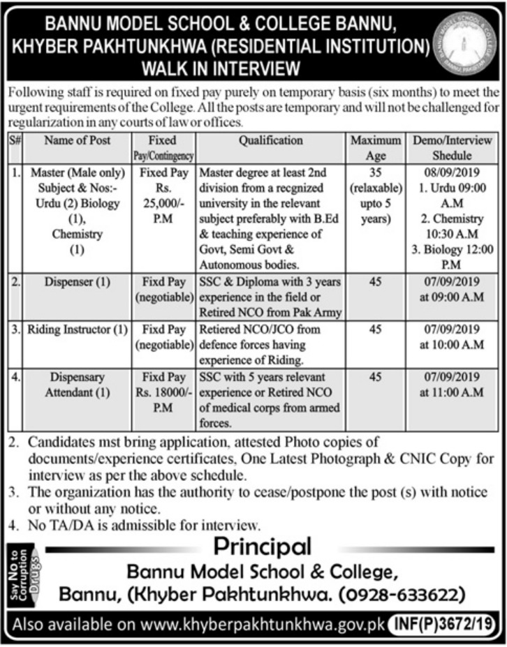 Bannu Model School & College Jobs 2019 KPK