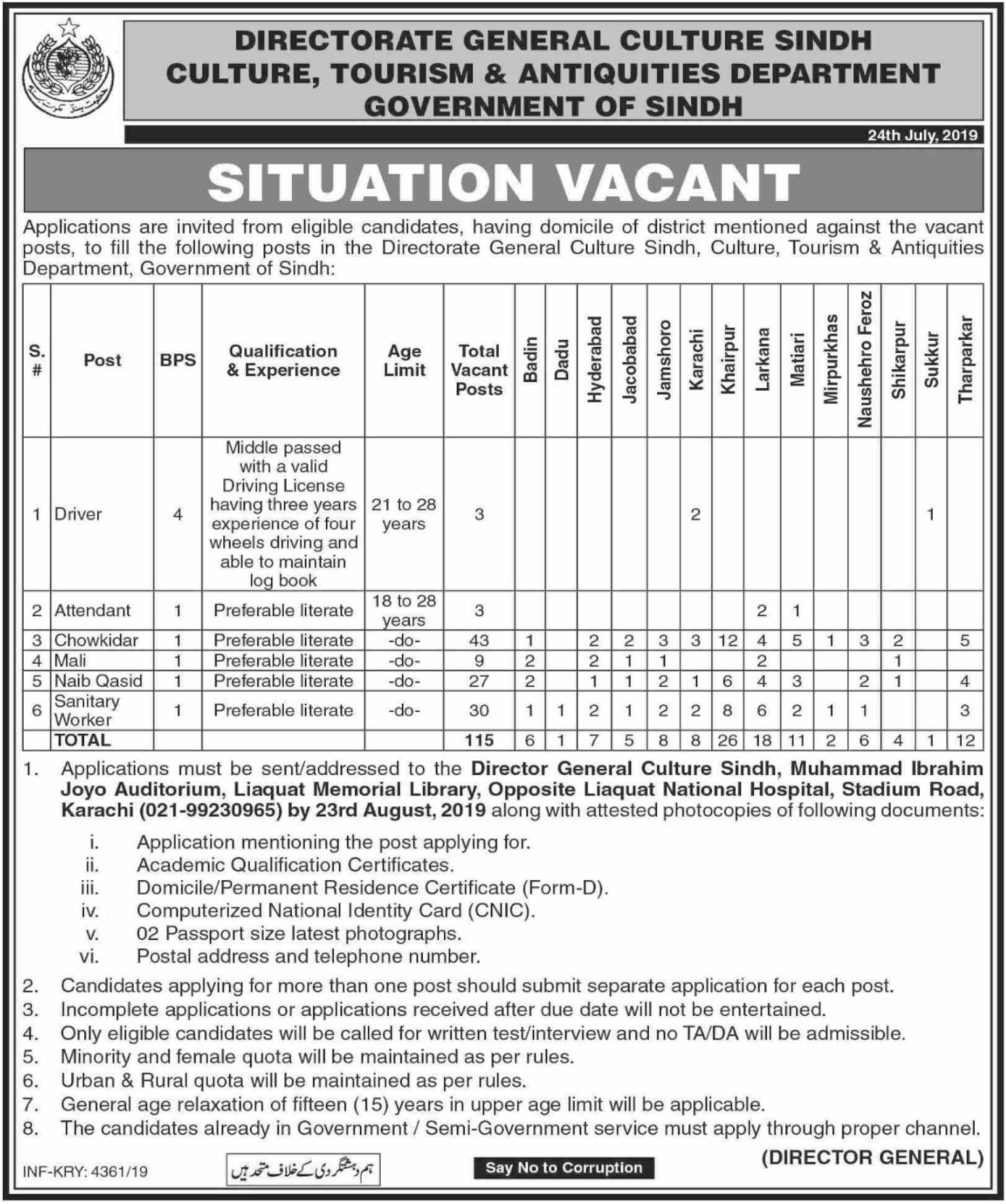 Culture Tourism & Antiquities Department Government of Sindh Jobs 2019