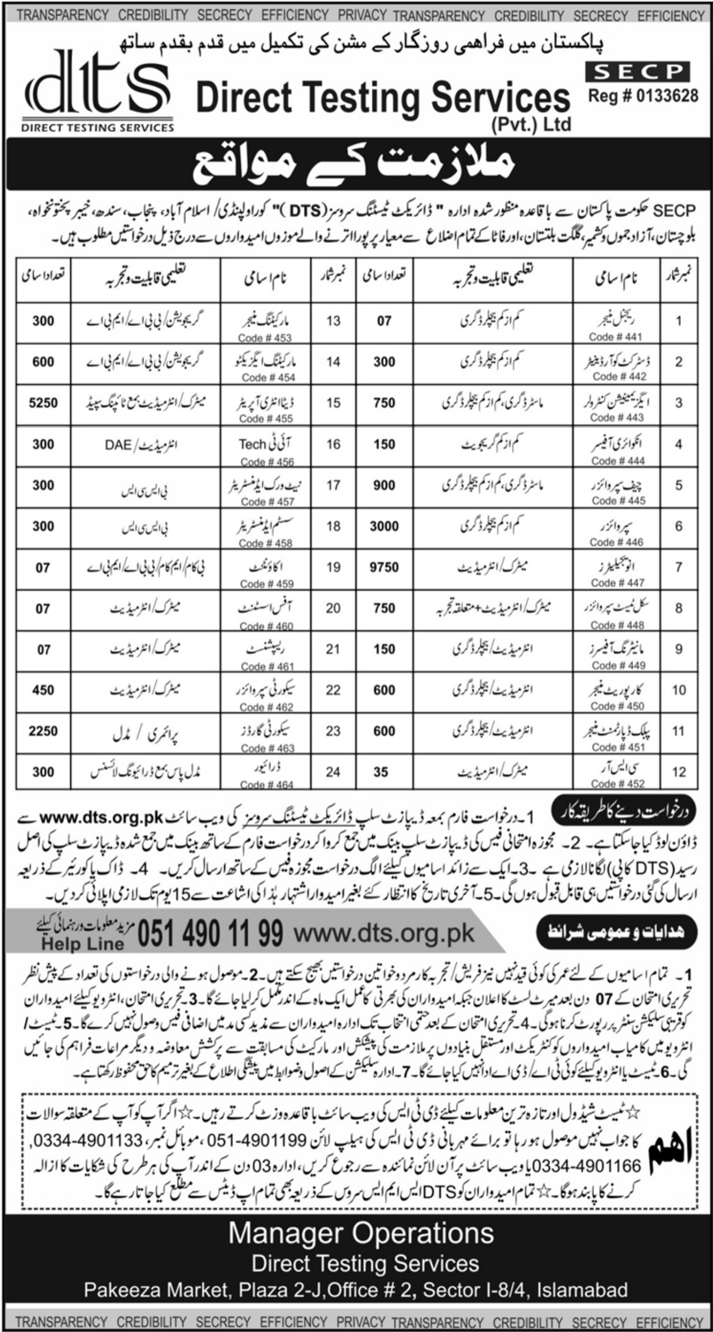 Direct Testing Services Pvt Ltd Jobs 2019 DTS Application Form Download