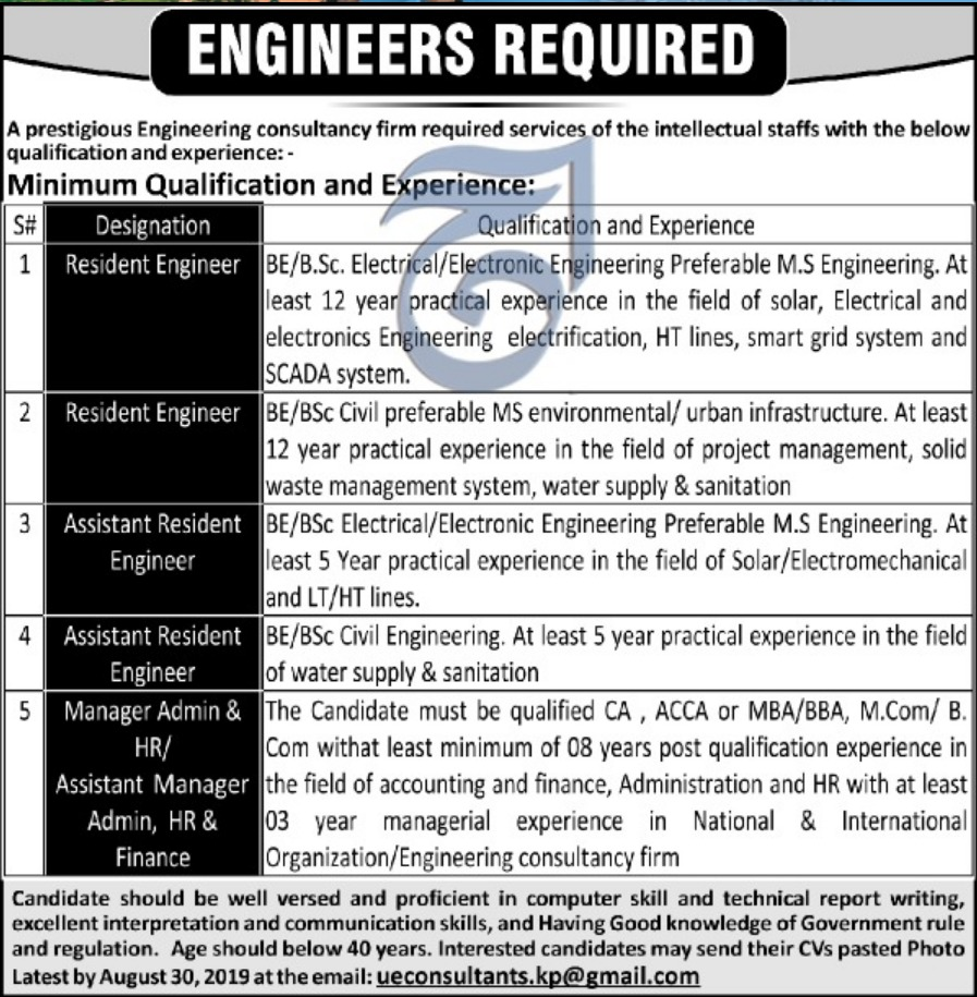 Engineering Consultancy Firm Peshawar Jobs 2019 KPK