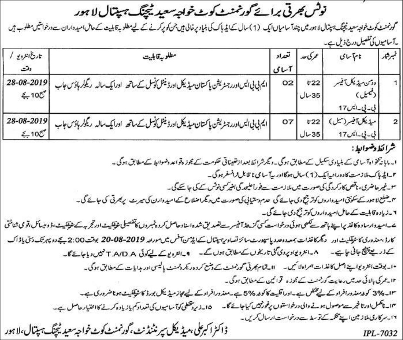 Government Kot Khawaja Saeed Teaching Hospital Lahore Jobs 2019