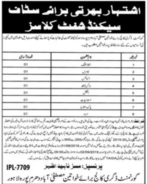 Govt Degree College for Women Dharampura Lahore Jobs 2019