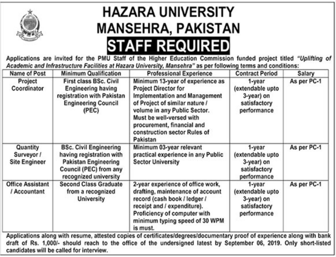 Hazara University Mansehra Jobs 2019 Pakistan