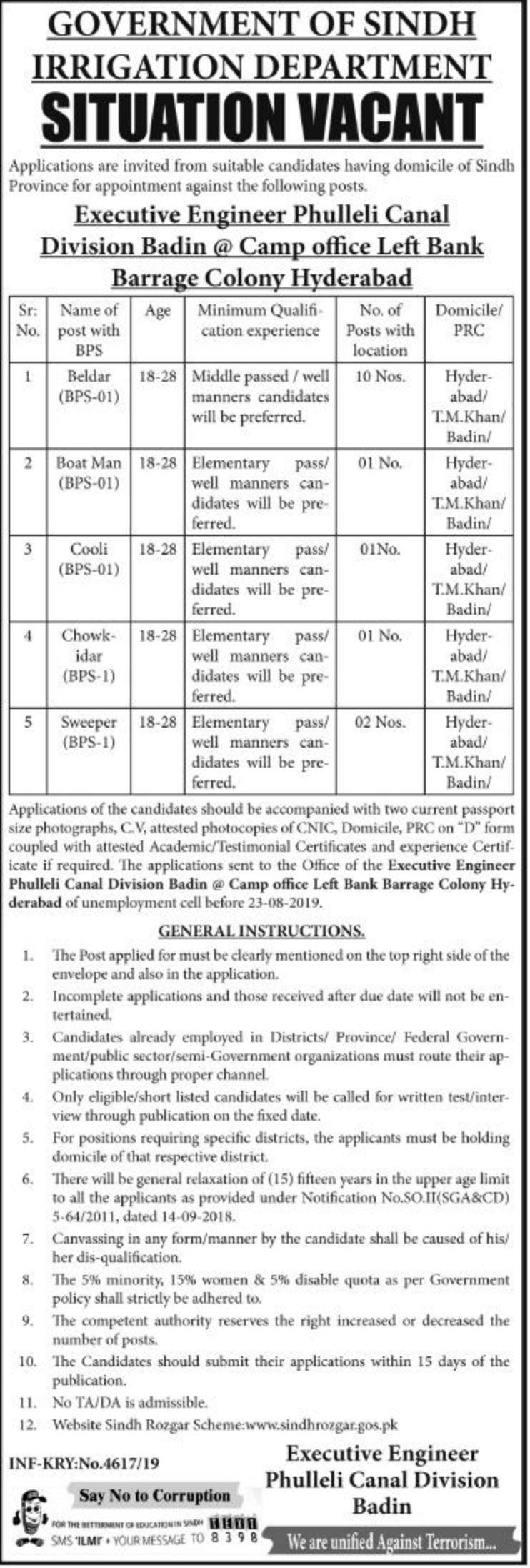 Irrigation Department Hyderabad Jobs 2019 Government of Sindh