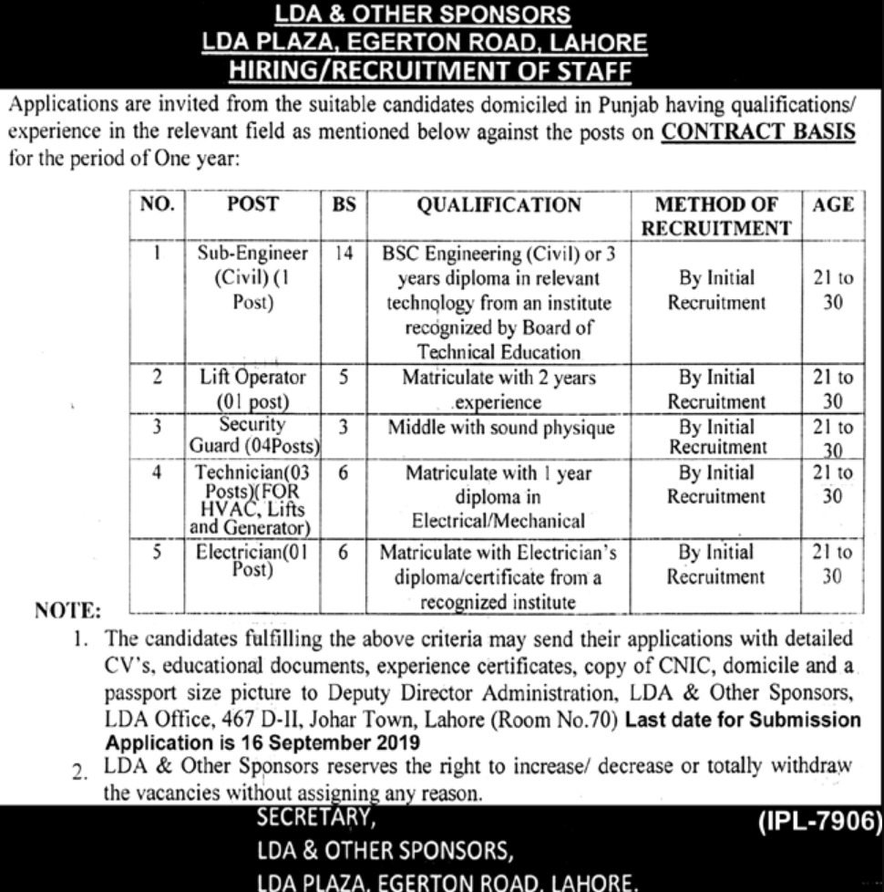 Lahore Development Authority LDA Jobs 2019