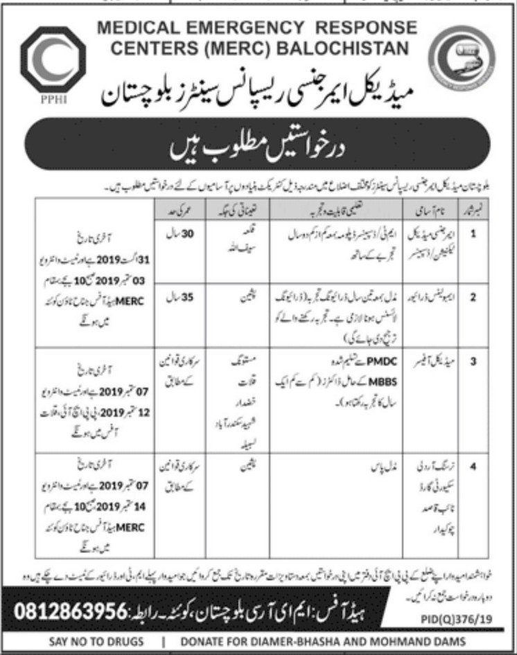 Medical Emergency Response Centers MERC Balochistan Jobs 2019