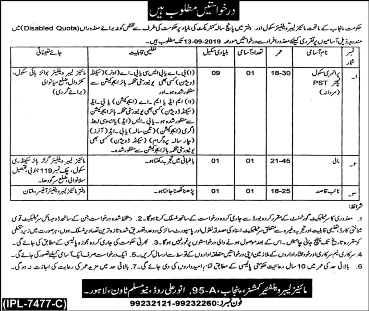 Mines Labour Welfare Organization Punjab Lahore Jobs 2019