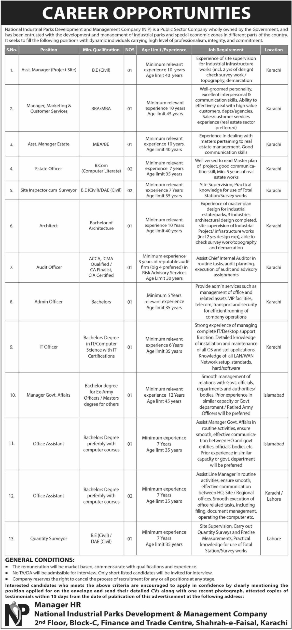 National Industrial Parks Development & Management Company Jobs 2019