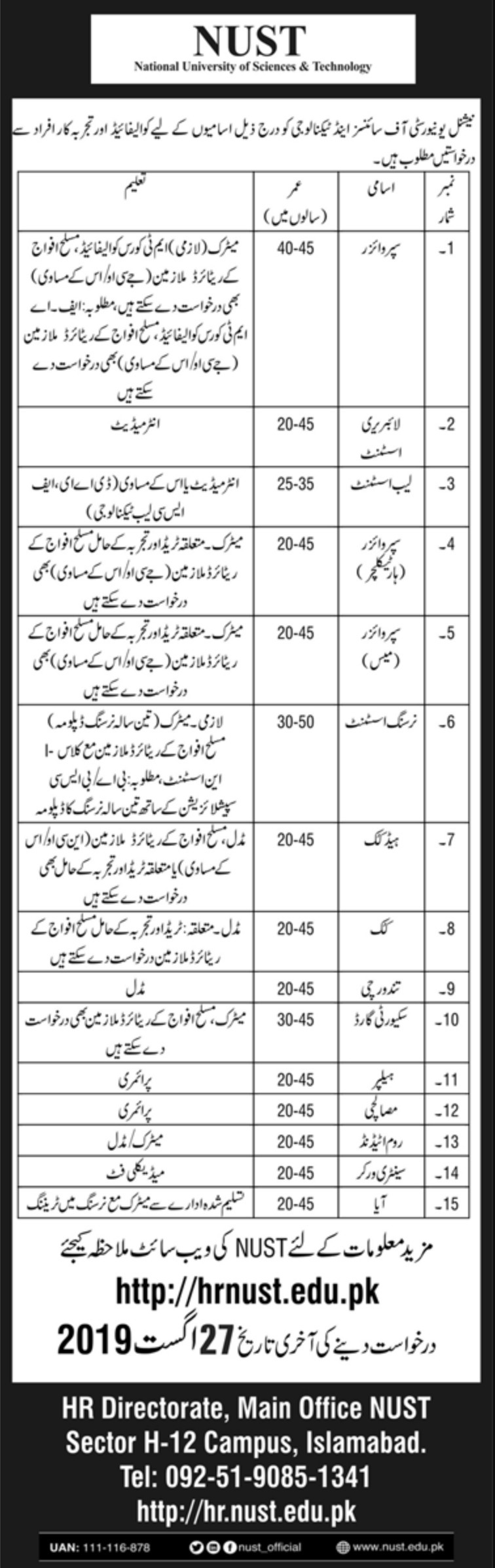 National University of Sciences & Technology NUST Jobs 2019
