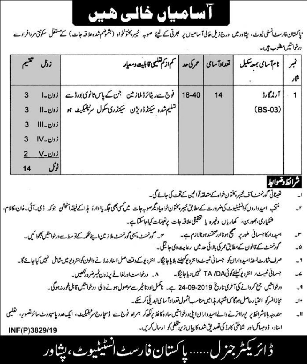 Pakistan Forest Institute Peshawar Jobs 2019