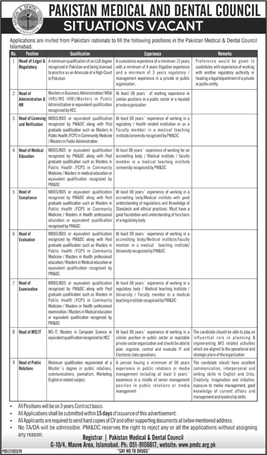 Pakistan Medical & Dental Council PMDC Jobs 2019