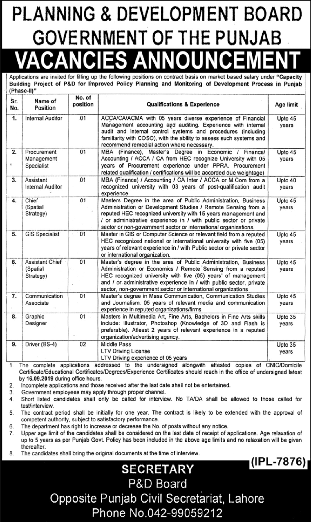 Planning & Development P&D Department Punjab Jobs 2019