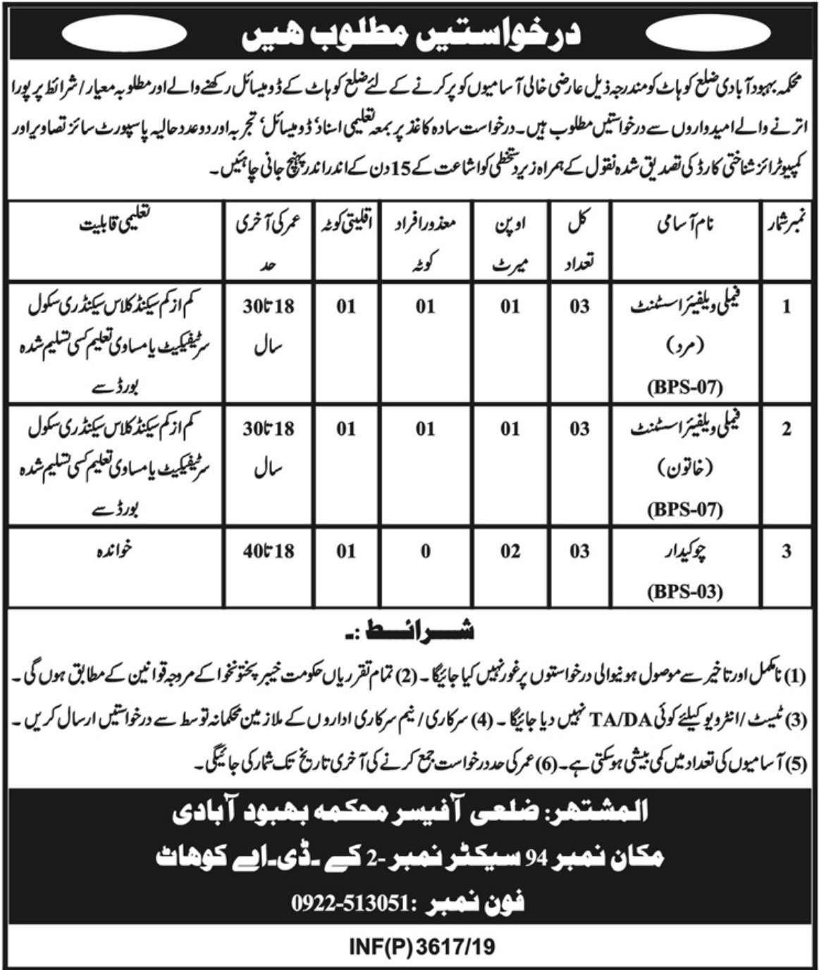 Population Welfare Department Khyber Pakhtunkhwa Jobs 2019 Kohat