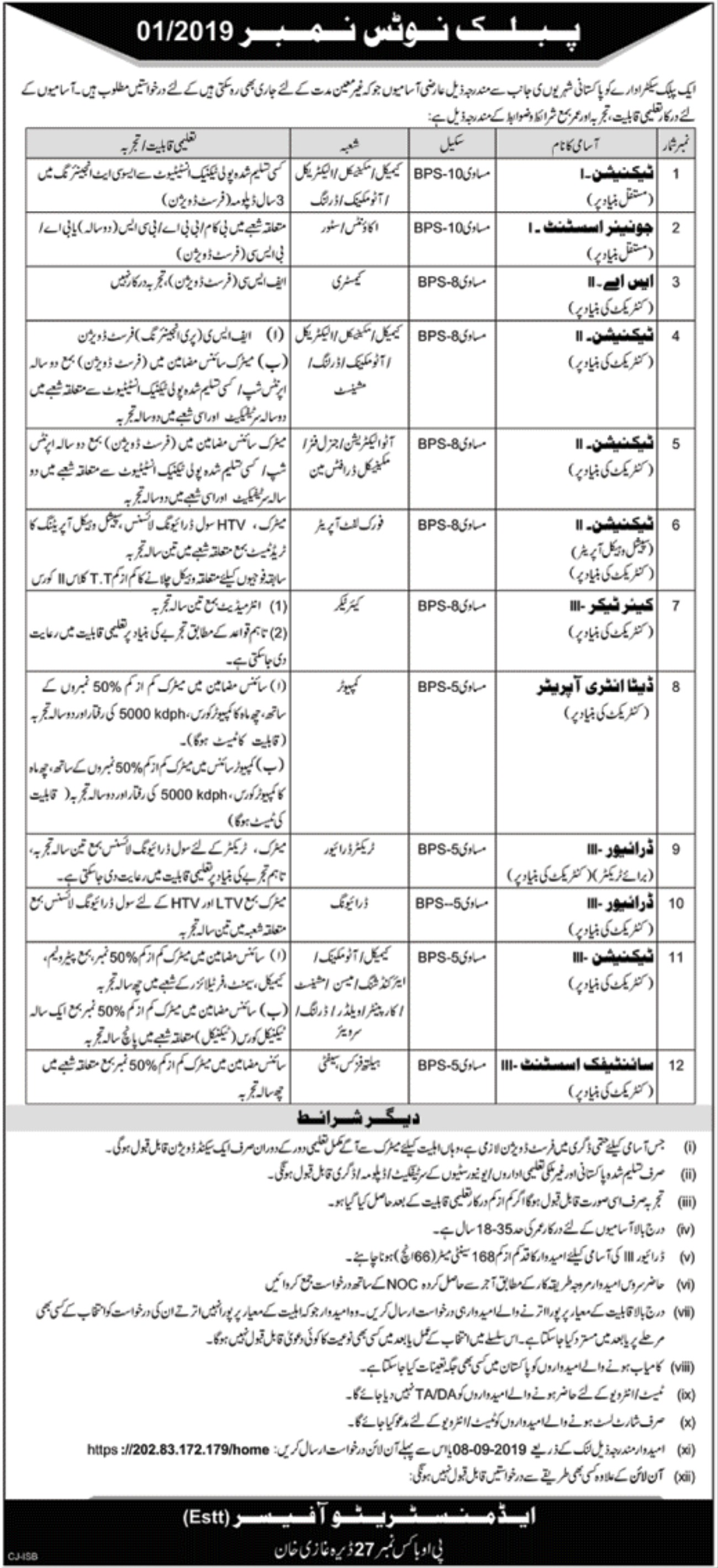 Public Sector Organization Jobs 2019 P.O.Box 27 DG Khan