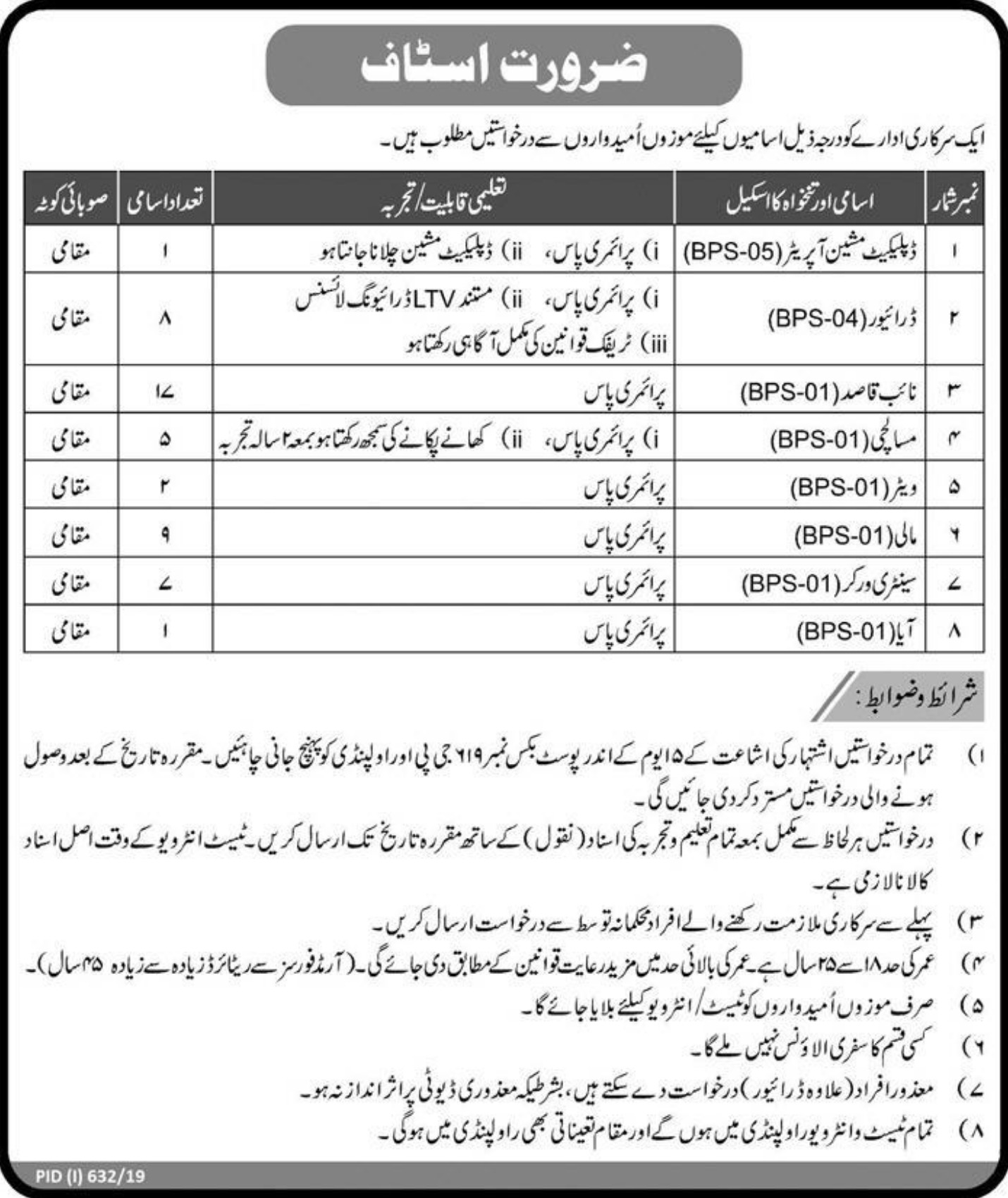 Public Sector Organization Jobs 2019 P.O.Box 619 Rawalpindi