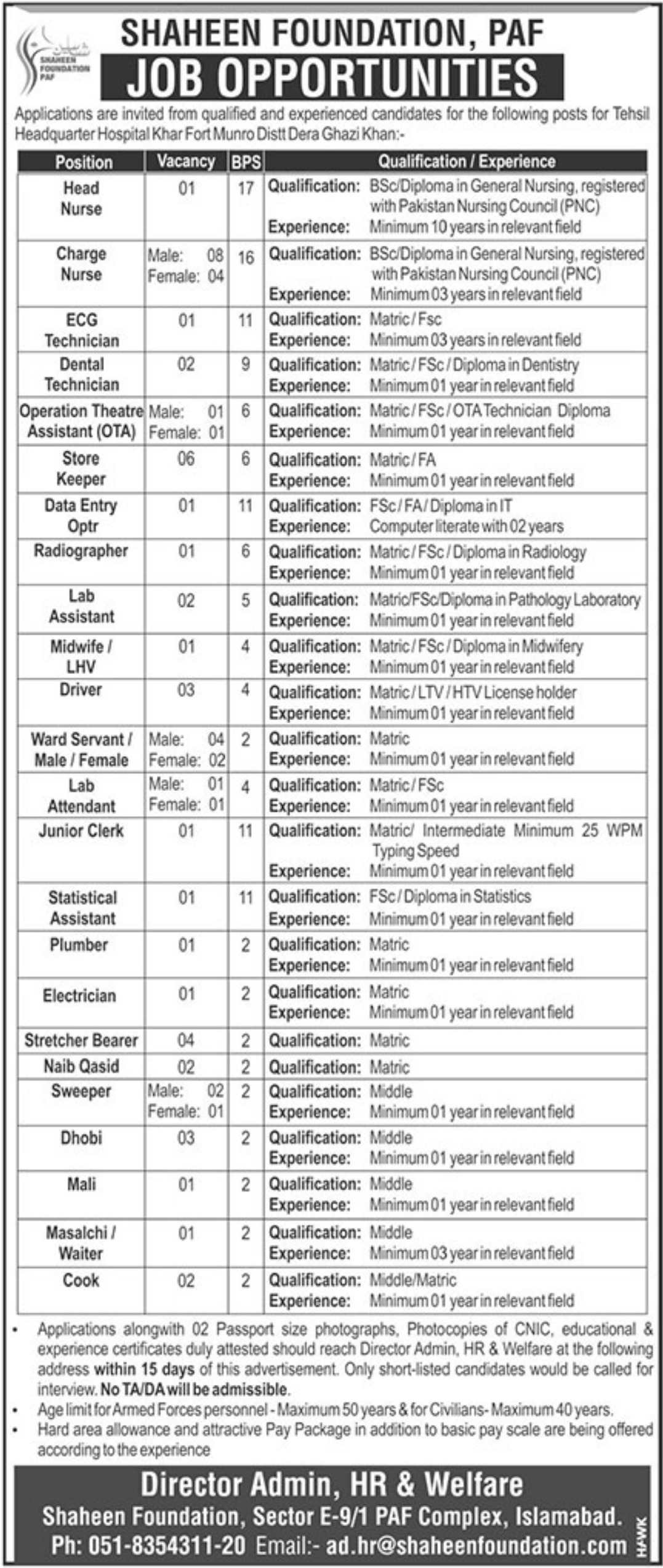 Shaheen Foundation PAF Jobs 2019 Pakistan