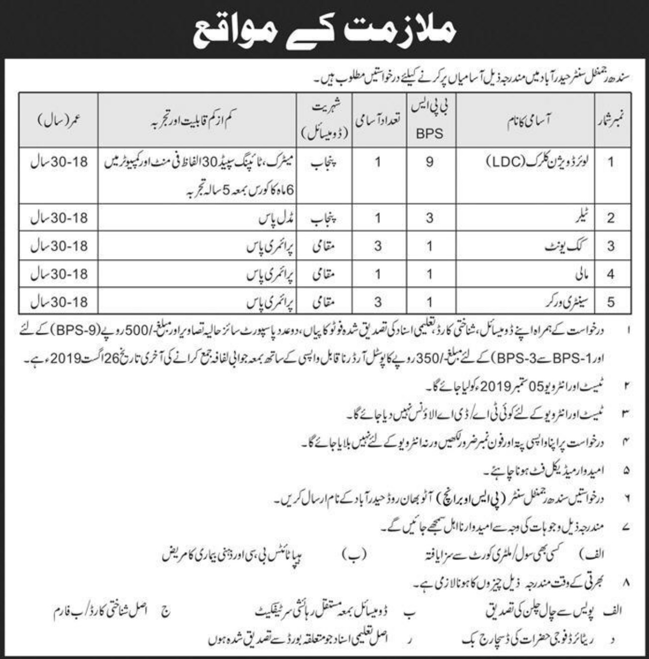 Sindh Regimental Centre Hyderabad Jobs 2019