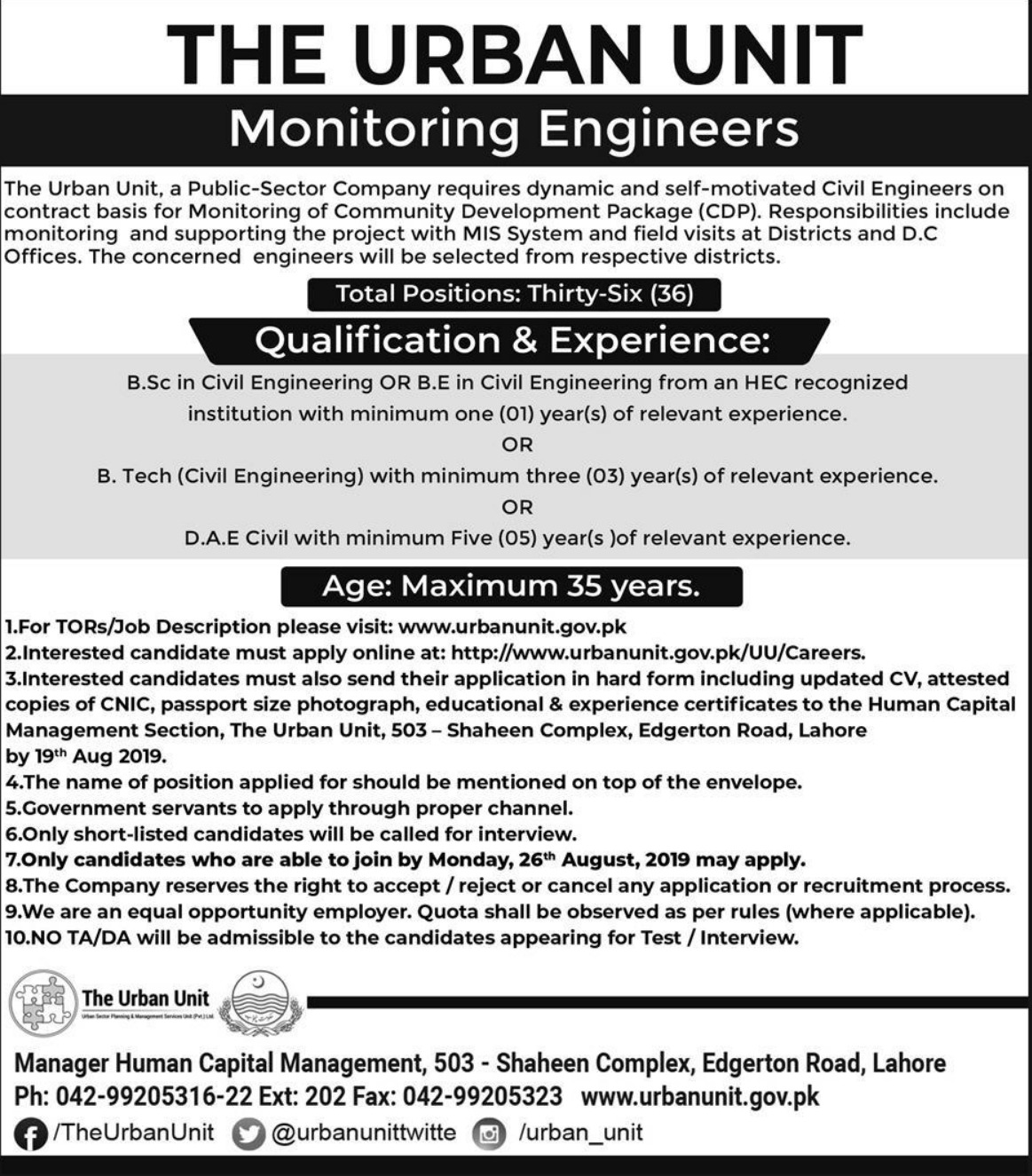 The Urban Unit Lahore Jobs 2019 Public Sector Company