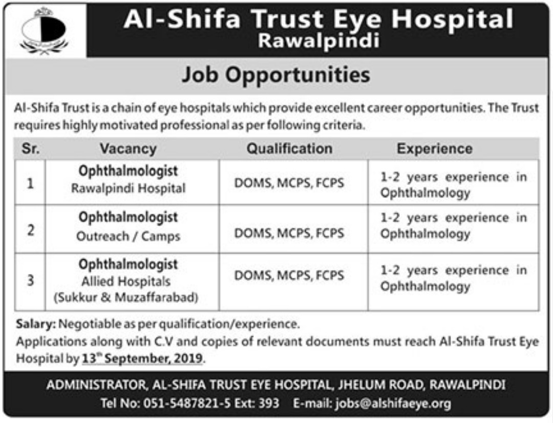 Al-Shifa Trust Eye Hospital Rawalpindi Jobs 2019