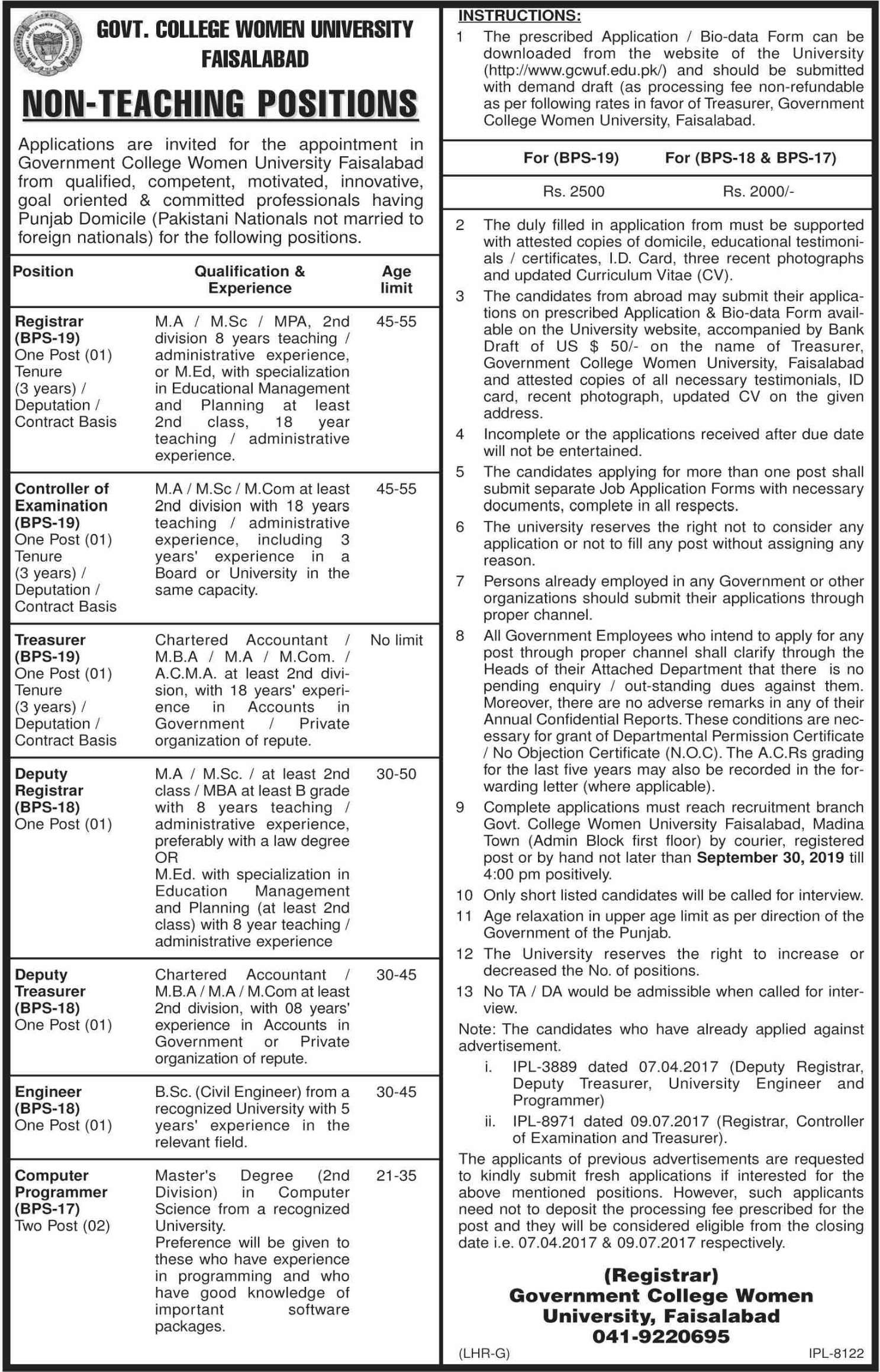 Govt. College Women University Faisalabad GCWUF Jobs 2019