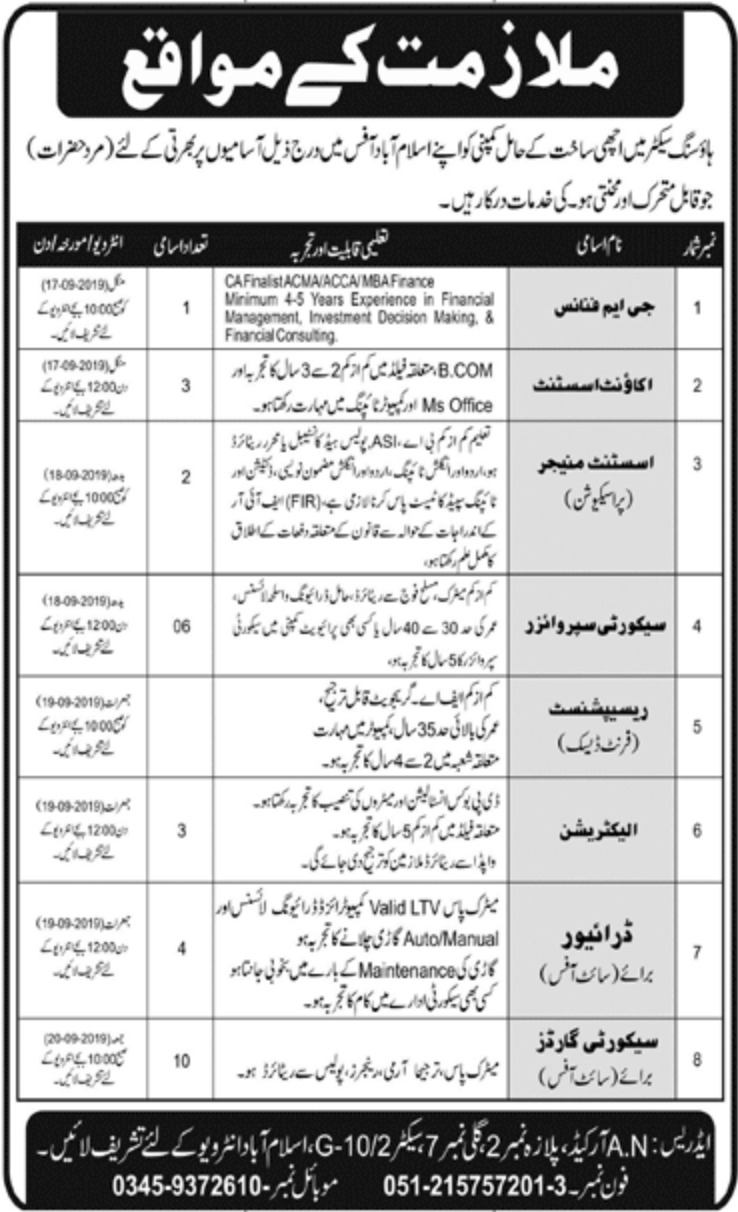 Housing Sector Jobs 2019 Islamabad